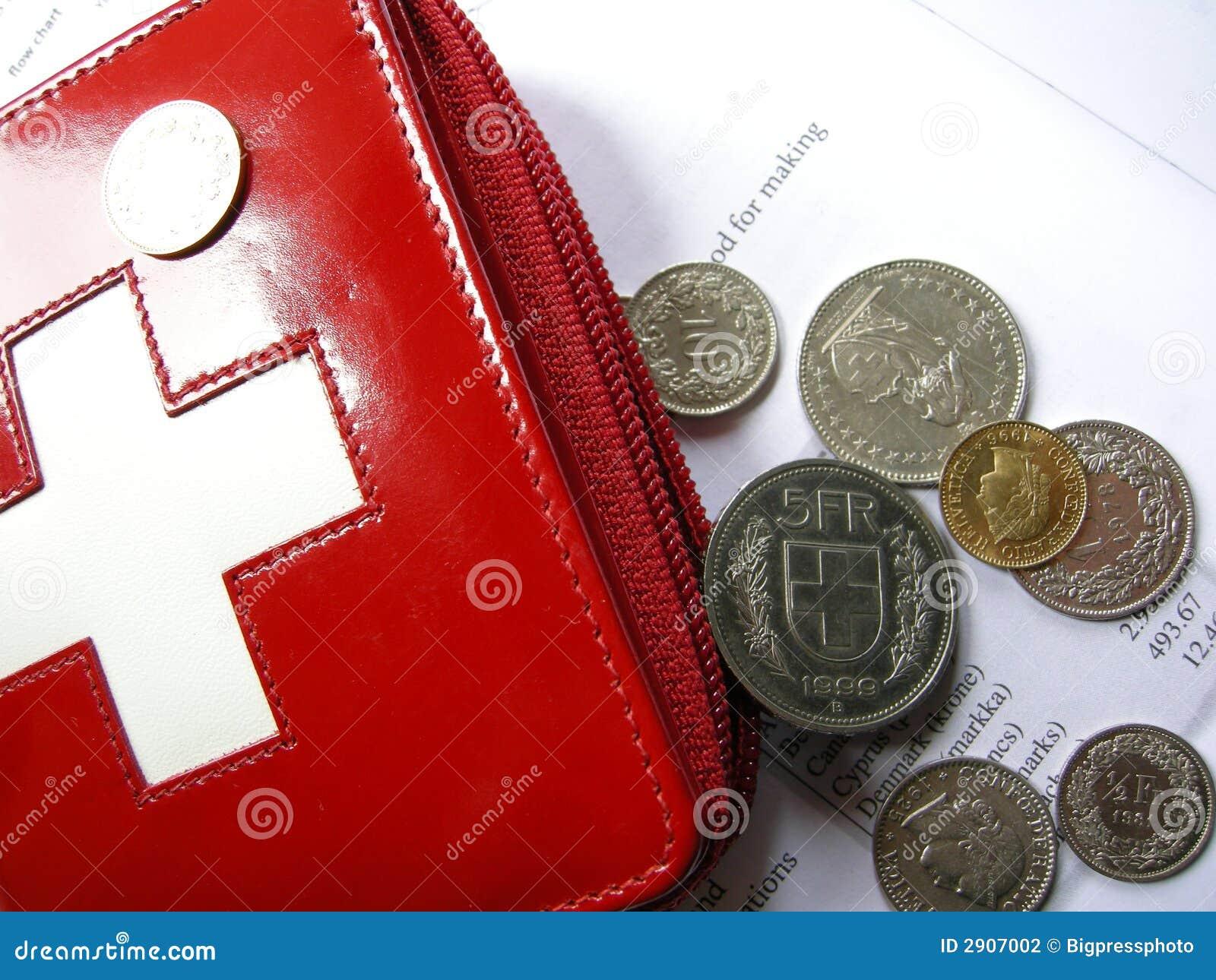 Pieniądze szwajcarski portfela franków