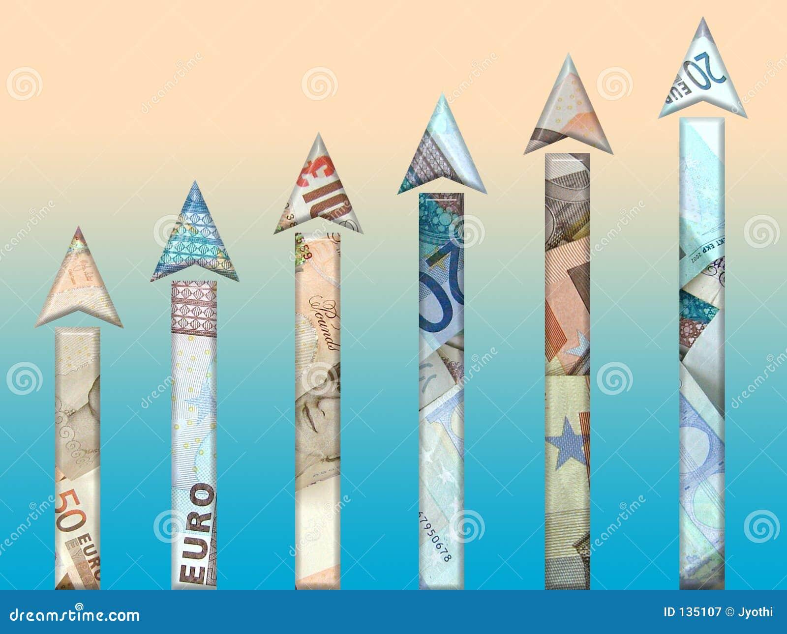 Pieniądze wzrostu