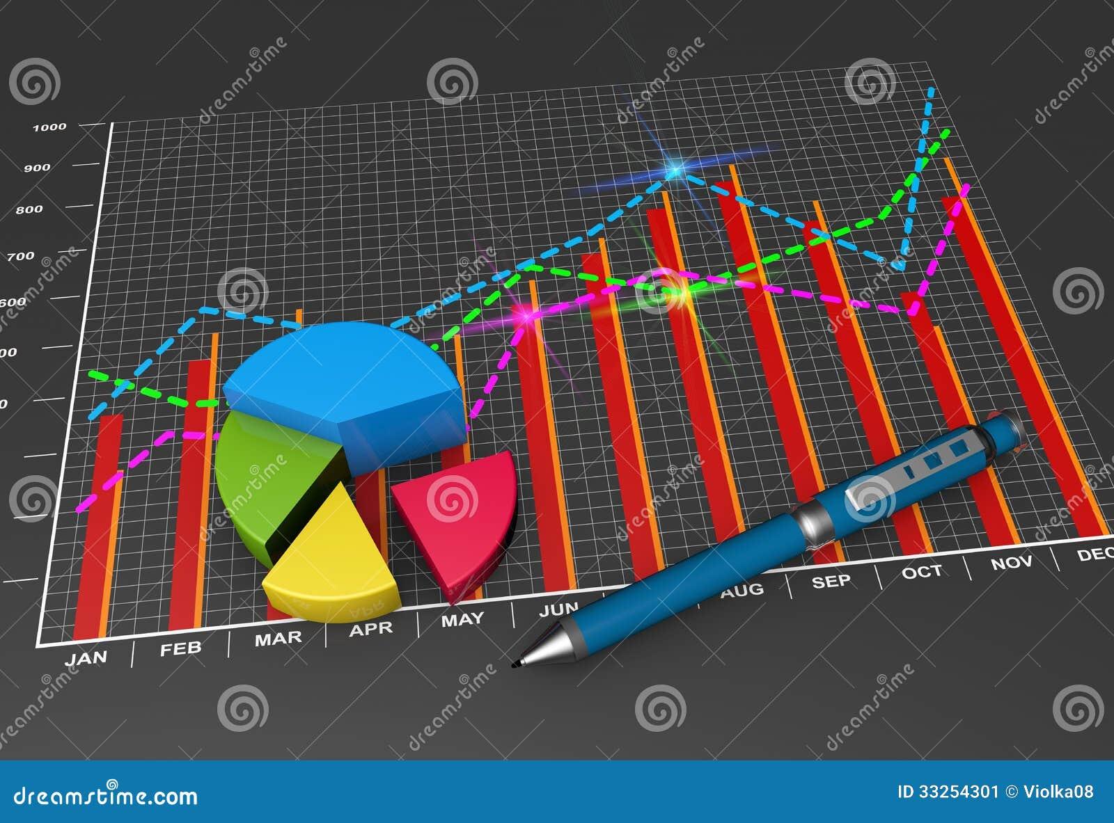 Pieniężna biznesowa mapa i wykresy