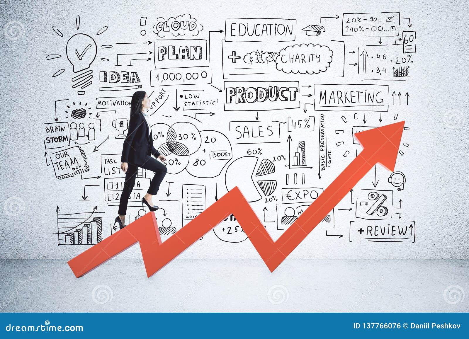 Pieniężny przyrosta i sukcesu pojęcie