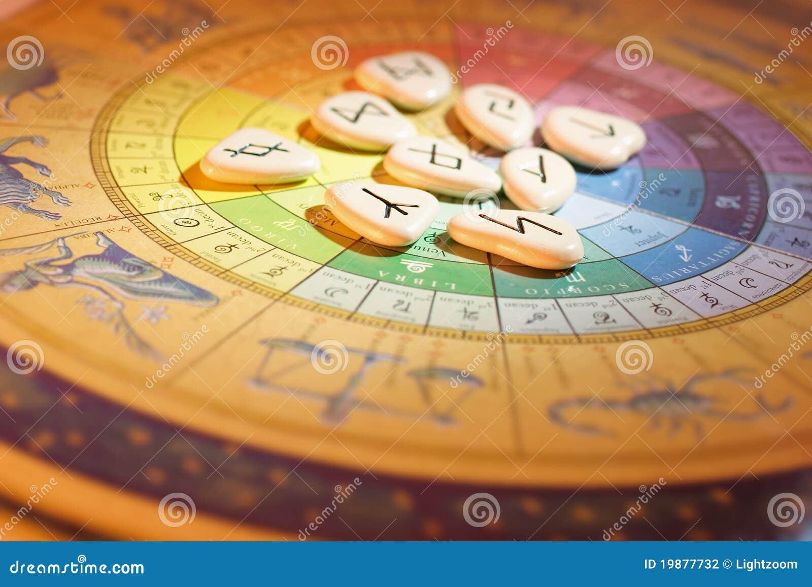 Pietre della runa e rotella dello zodiaco