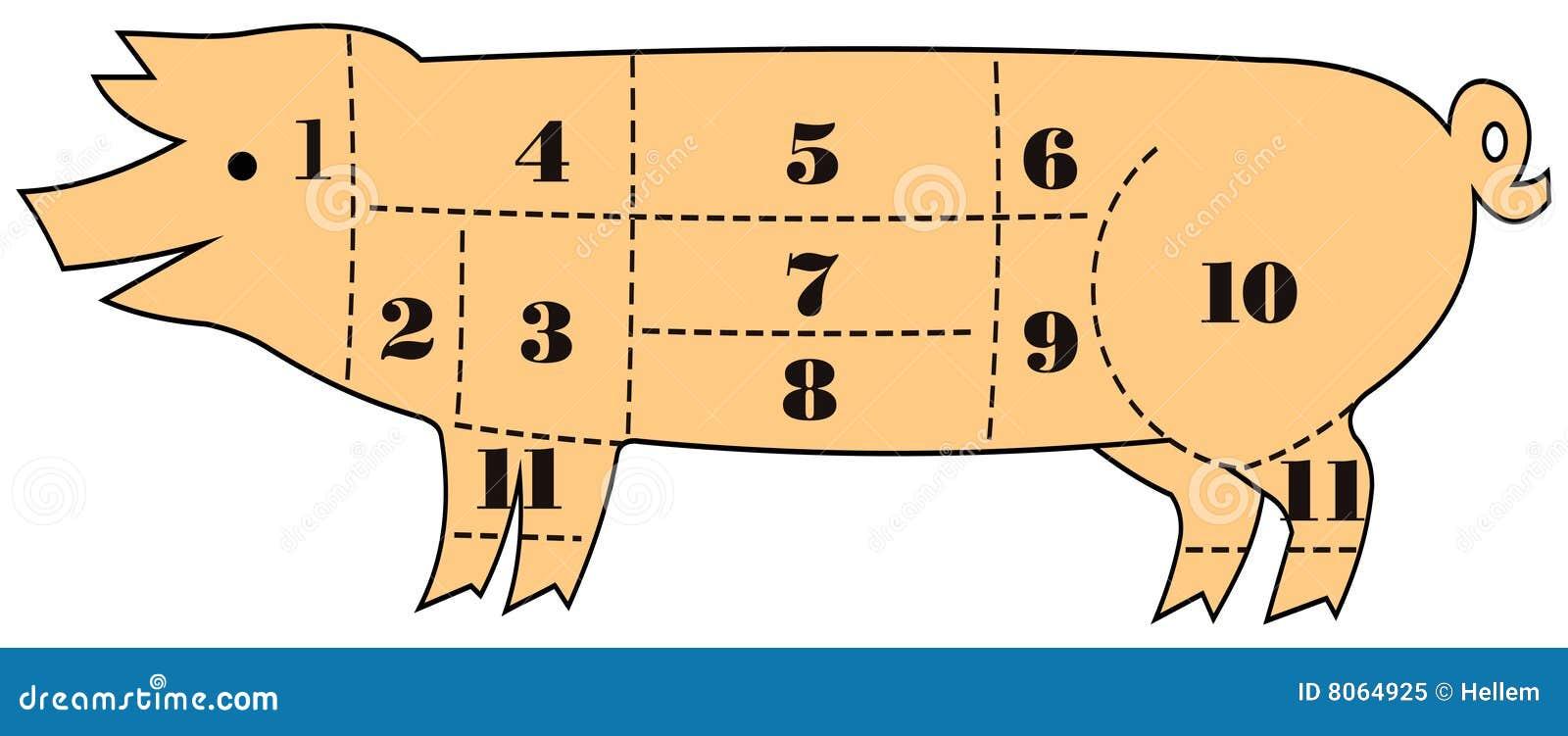 Pig Cut Out Stock Vector Illustration Of Mammal Steak 8064925 Diagram