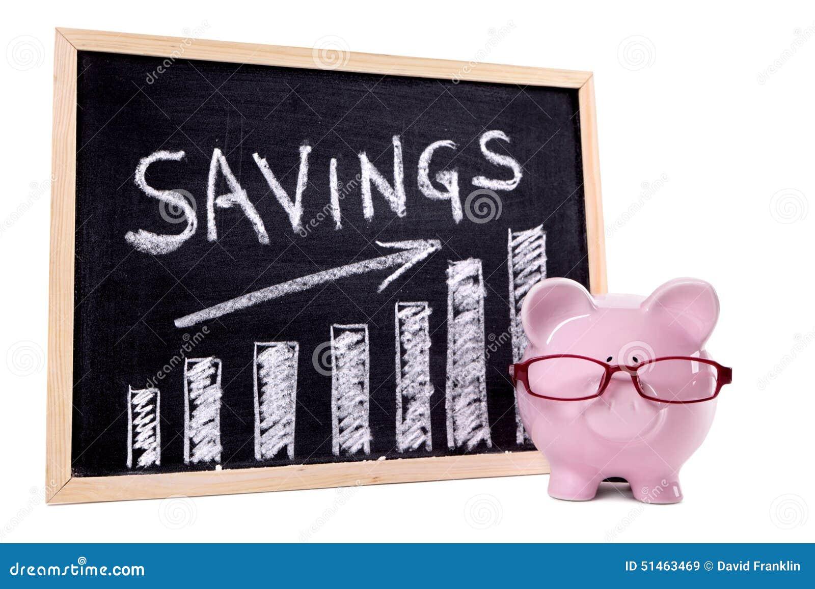 Piggy Bank With Savings Growth Chart Saving Money Growth Concept