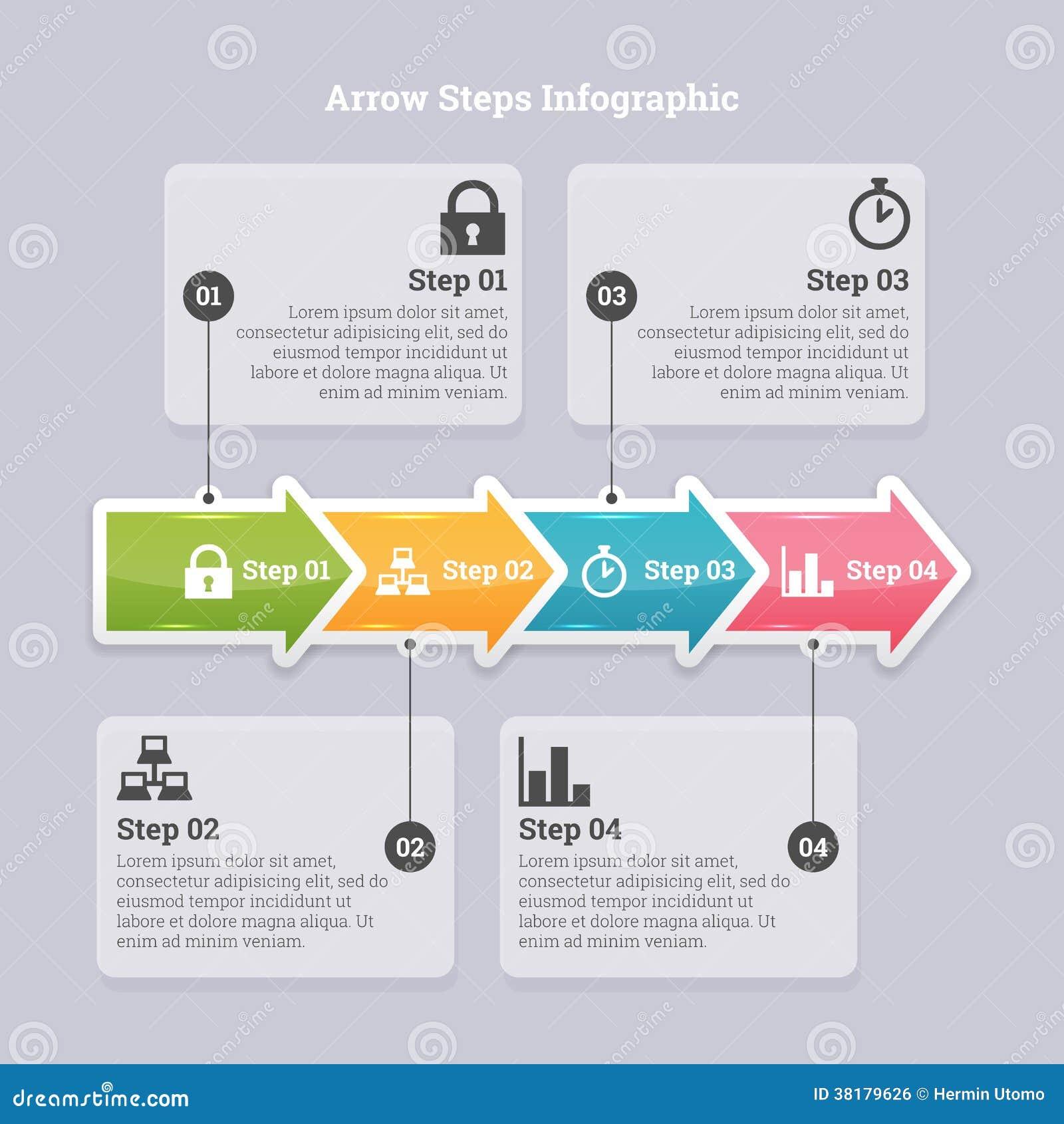 Pijlstappen Infographic