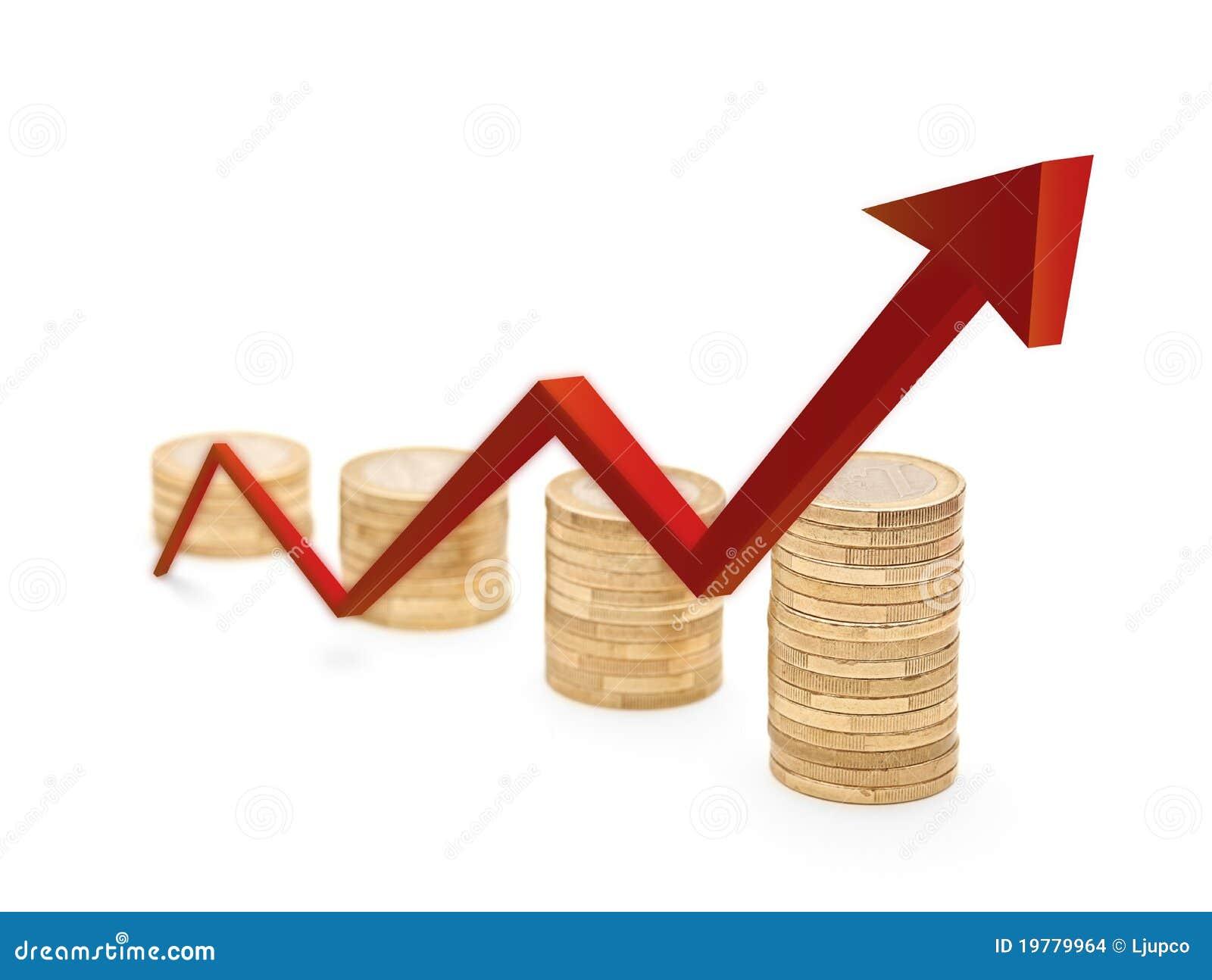Pildiagrammet coins tillväxtred