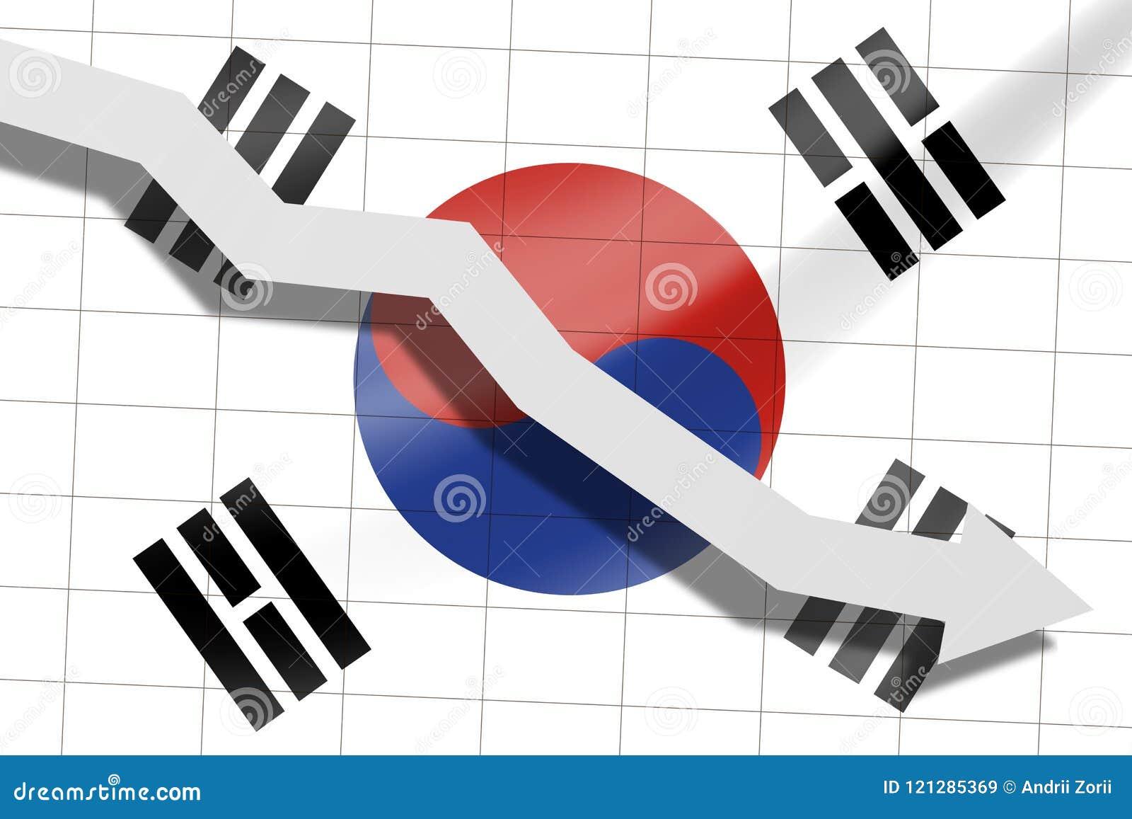 Pilnedgångarna på bakgrunden av Sydkorea sjunker