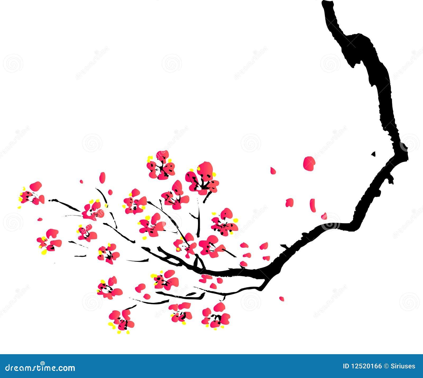 Pintura chinesa da ameixa