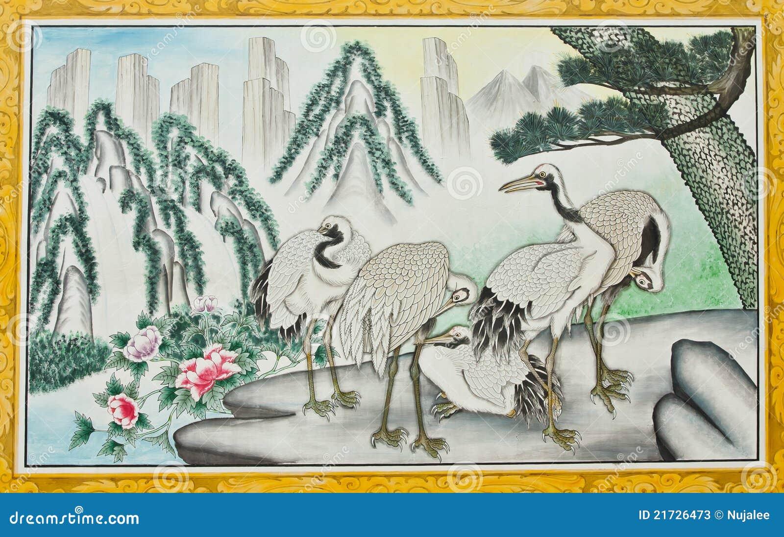 Pintura na igreja chinesa