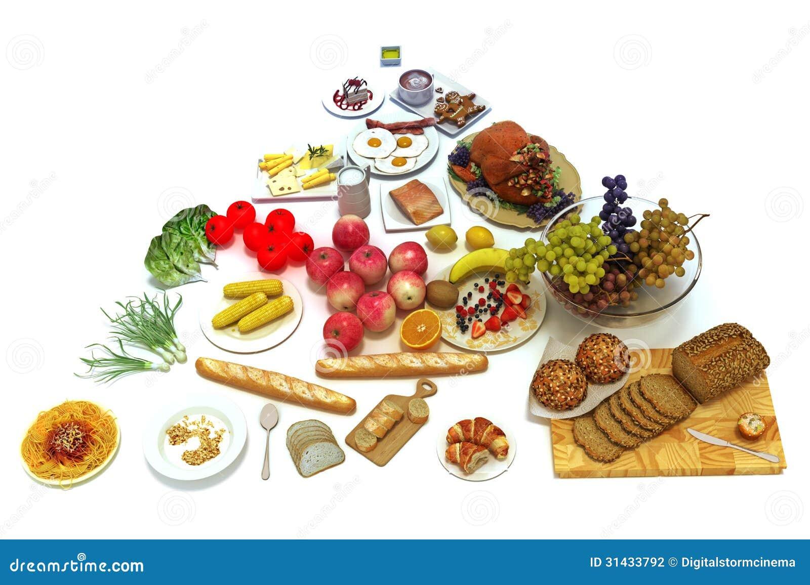 Pir mide de alimentaci n del concepto de grupos de for Dieta definicion