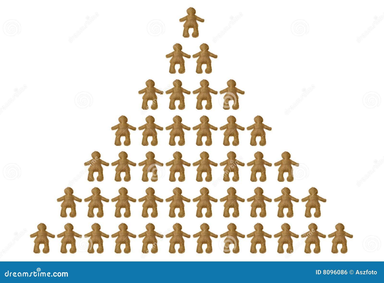 Resultado de imagen de piramide clases sociales