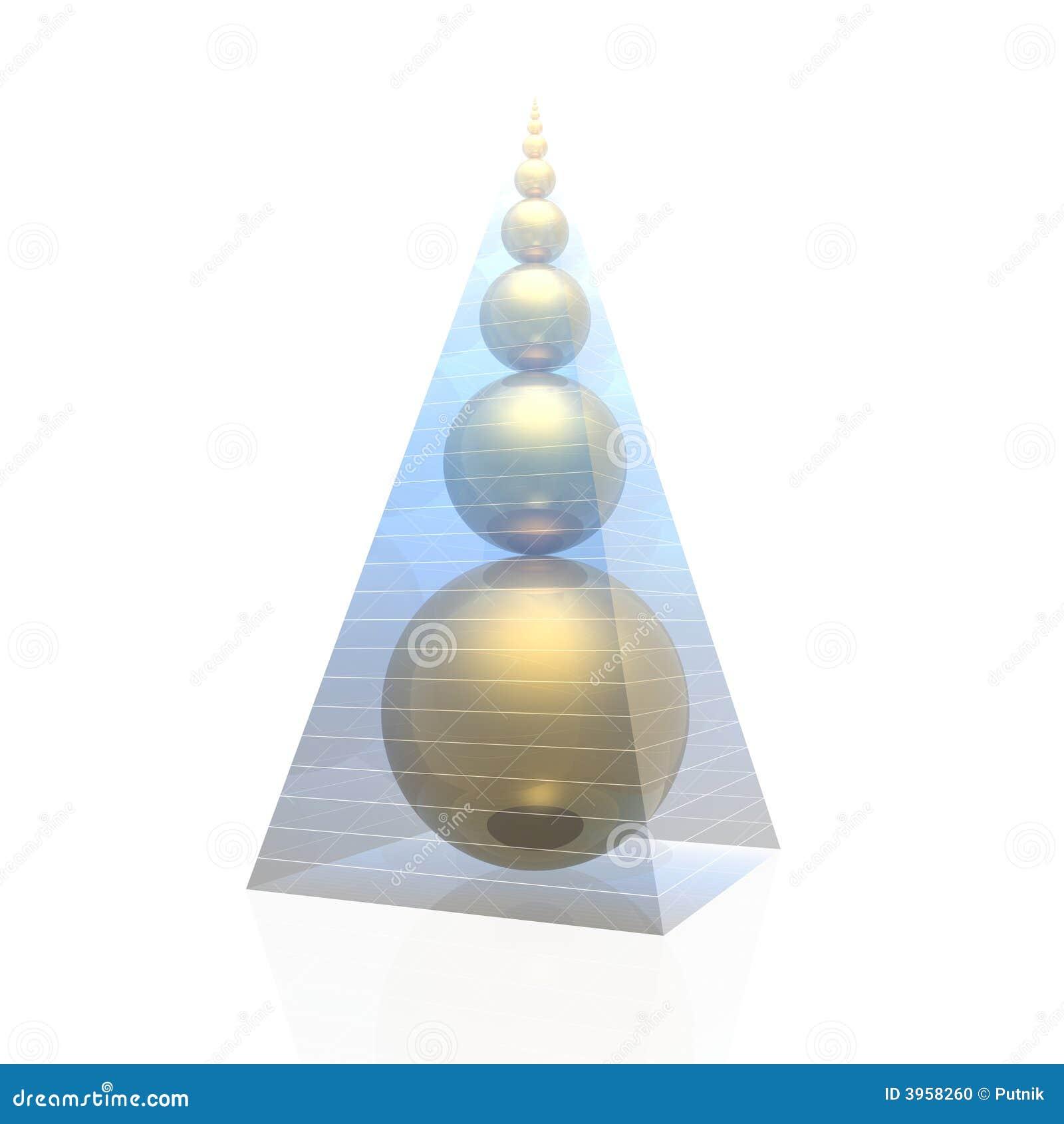 Pirâmide dourada