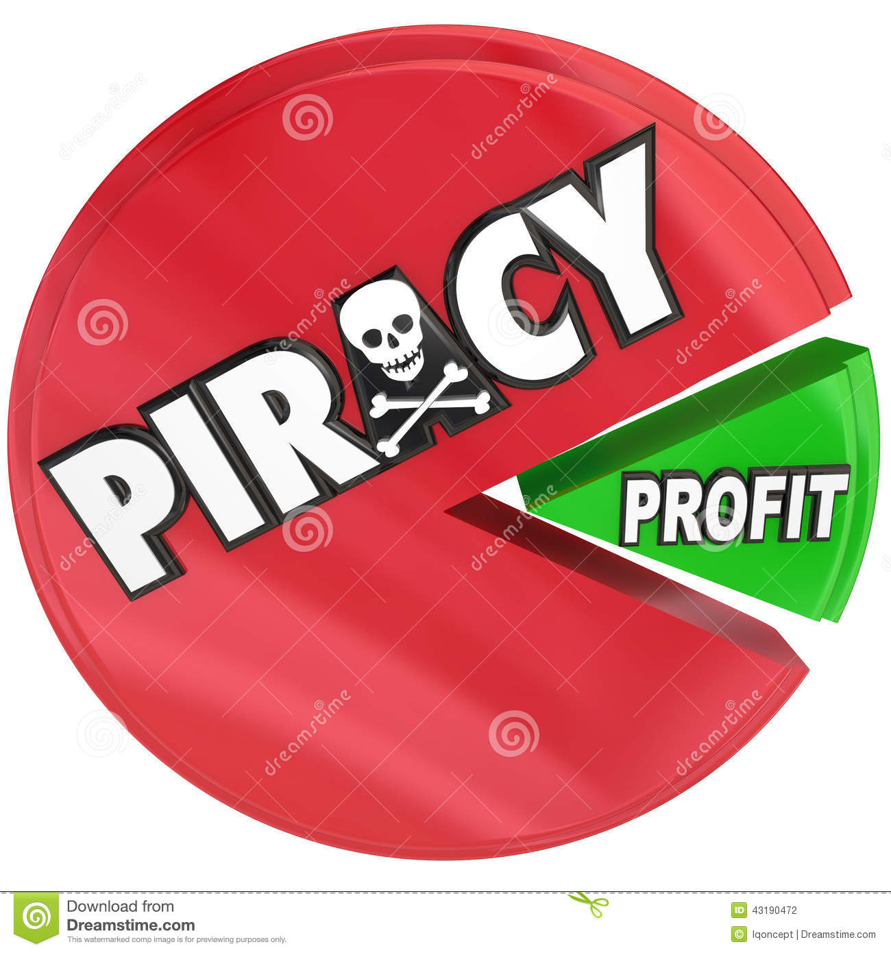 Piracy Pie Chart Eating Profits Illegal Copyright Theft