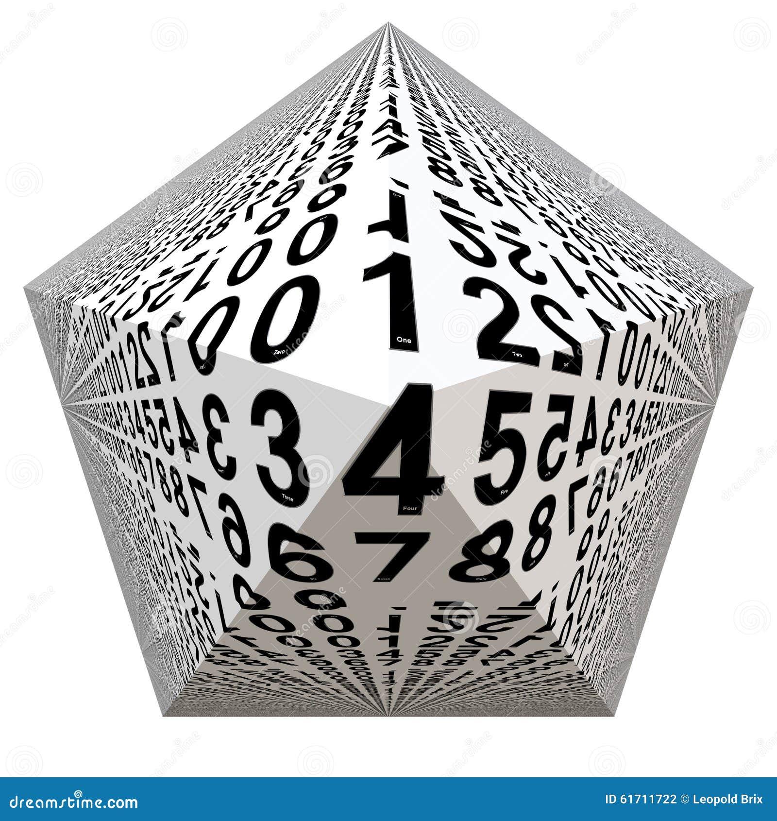 Piramide bianca con le cifre da zero a nove