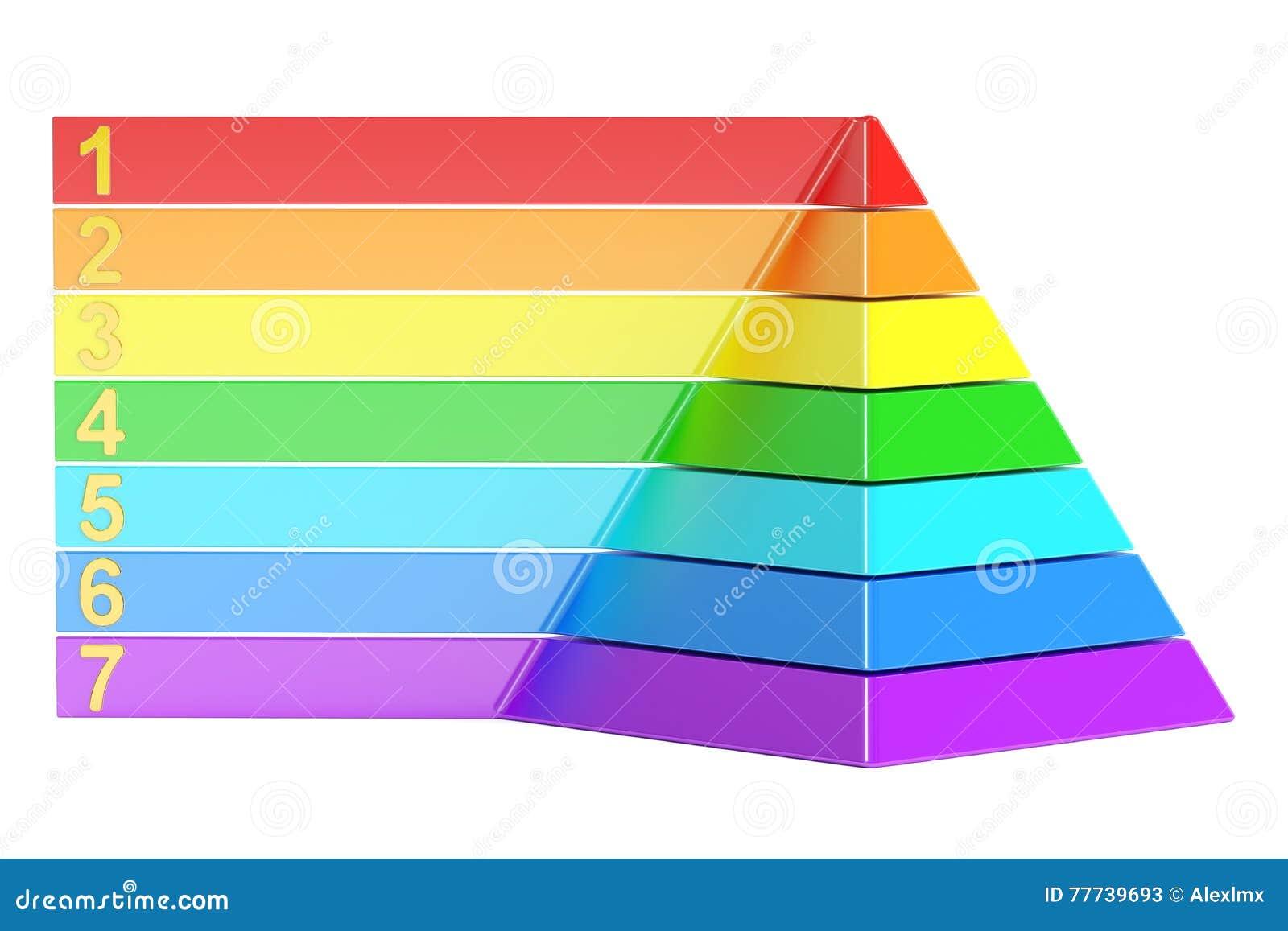 Piramide Con I Livelli Di Colore Grafico Della Piramide