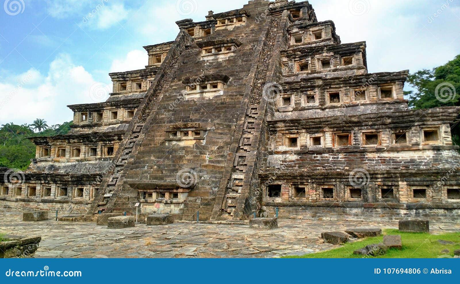 Piramide van de gebieden