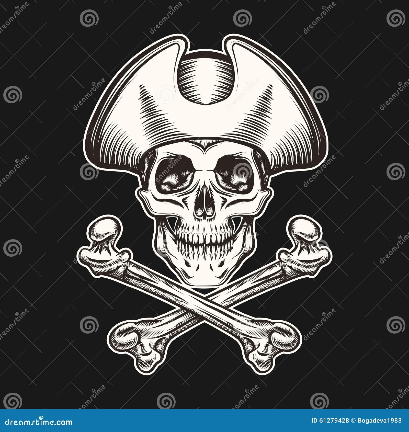 Piratkopiera skallen