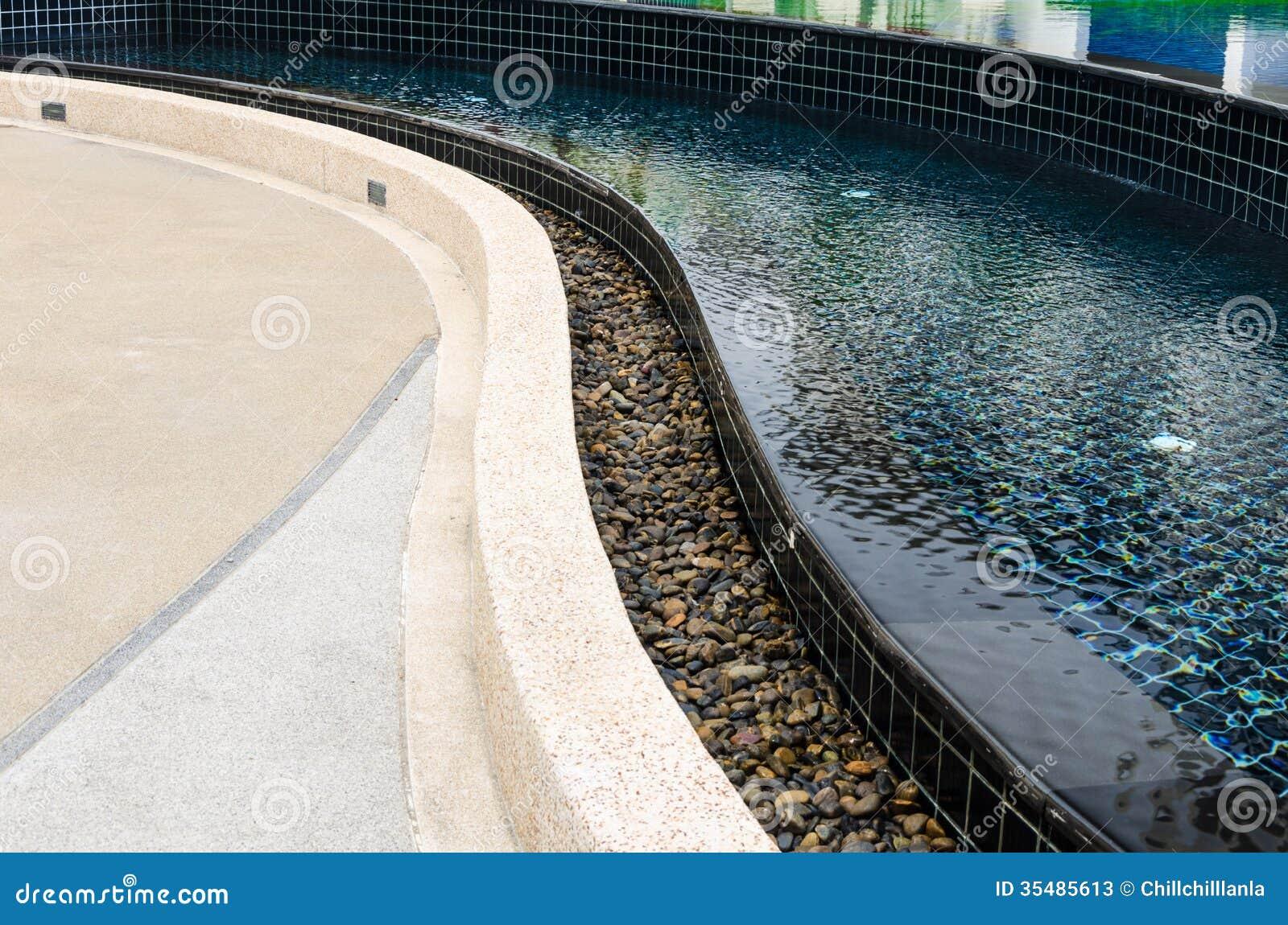 Piscina con il bordo di pietra immagine stock immagine di moderno esterno 35485613 - Bordo perimetrale piscina prezzi ...