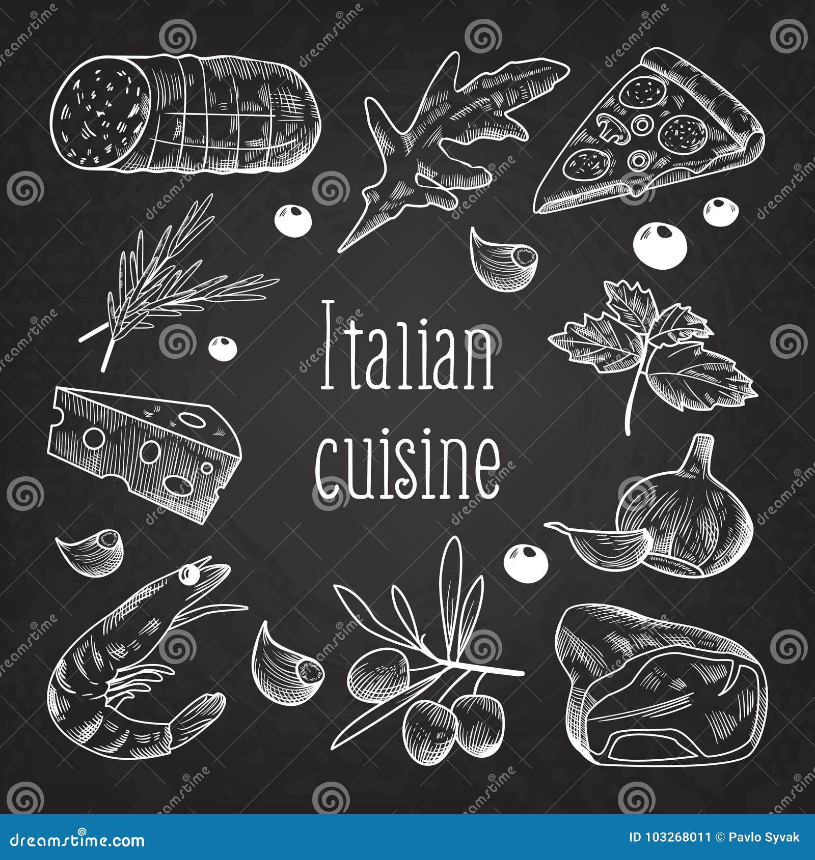 Pizarra Italiana Del Garabato Del Bosquejo De La Cocina Plantilla ...