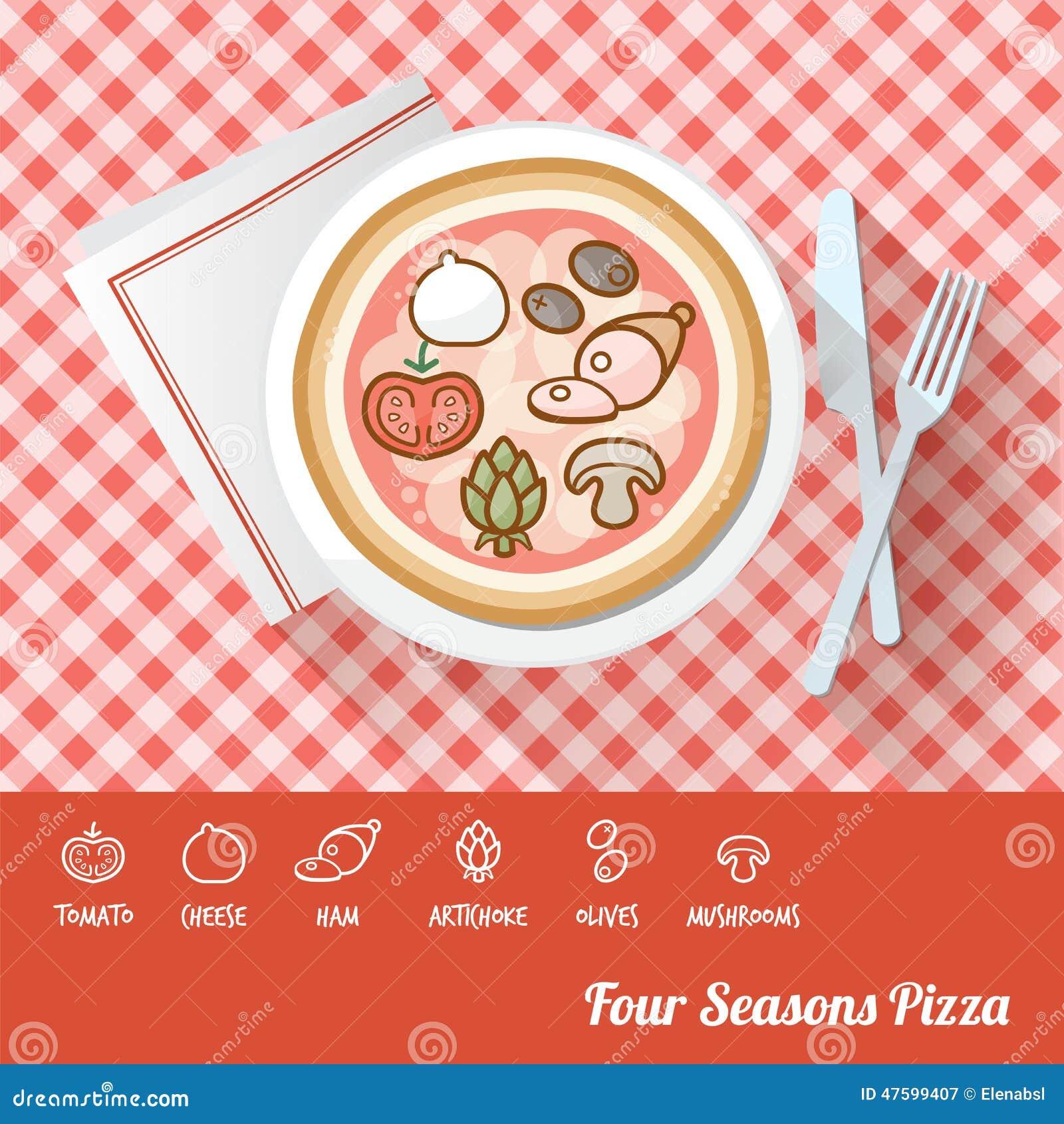 Pizza con gli ingredienti