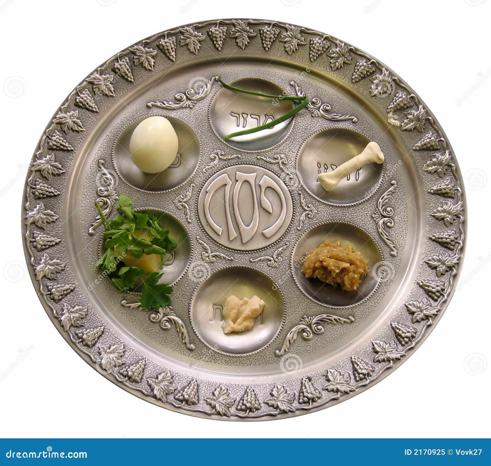 Placa do seder do Passover