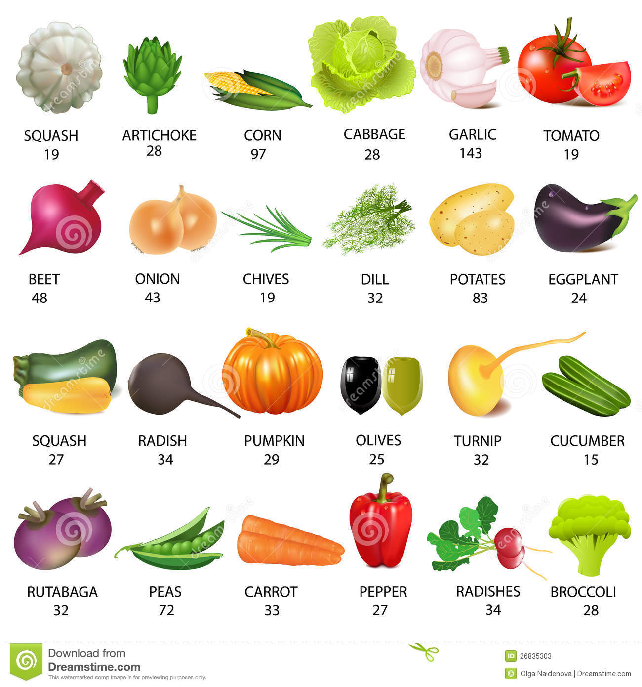 Vegetables To Give Dogs