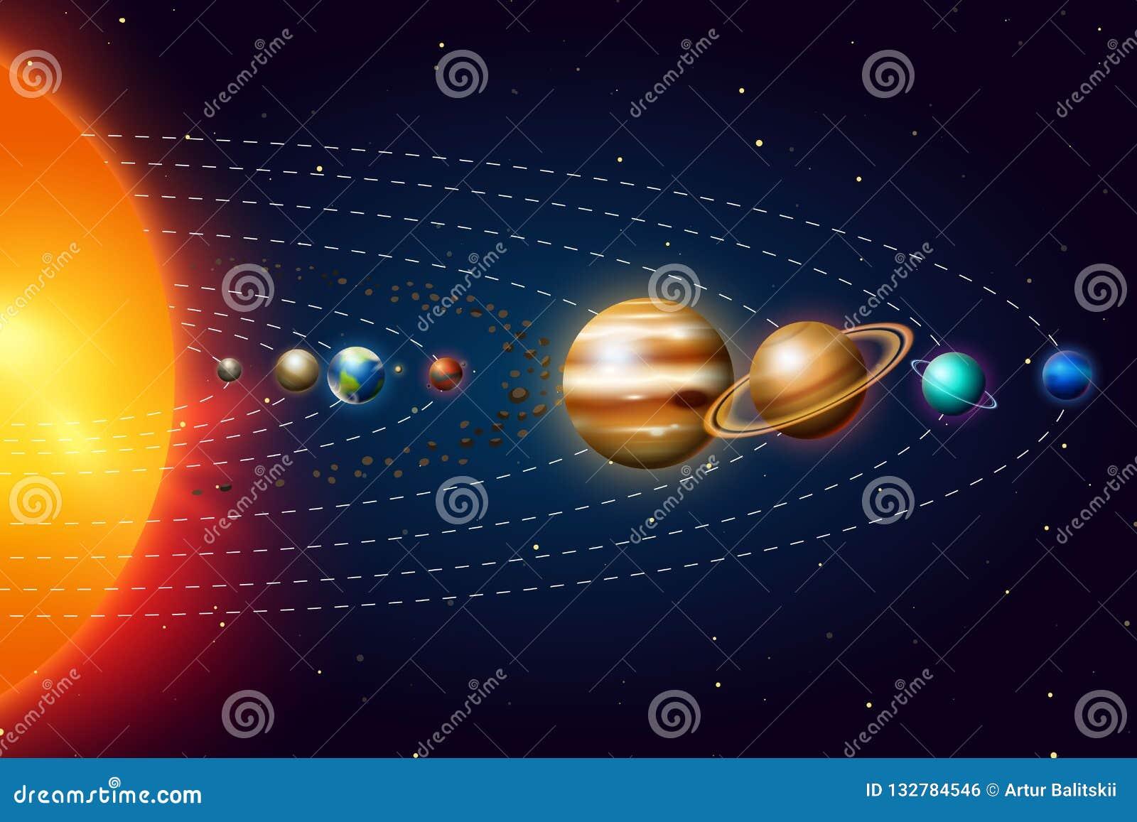 Planètes Du Système Solaire Ou Du Modèle En Orbite Manière