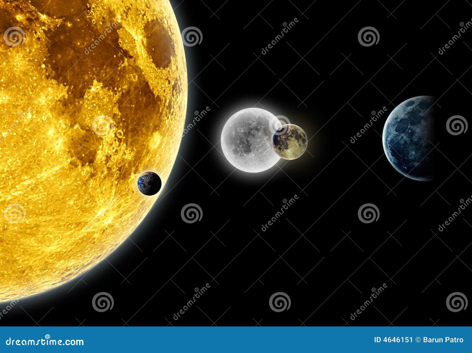 Planètes et lunes