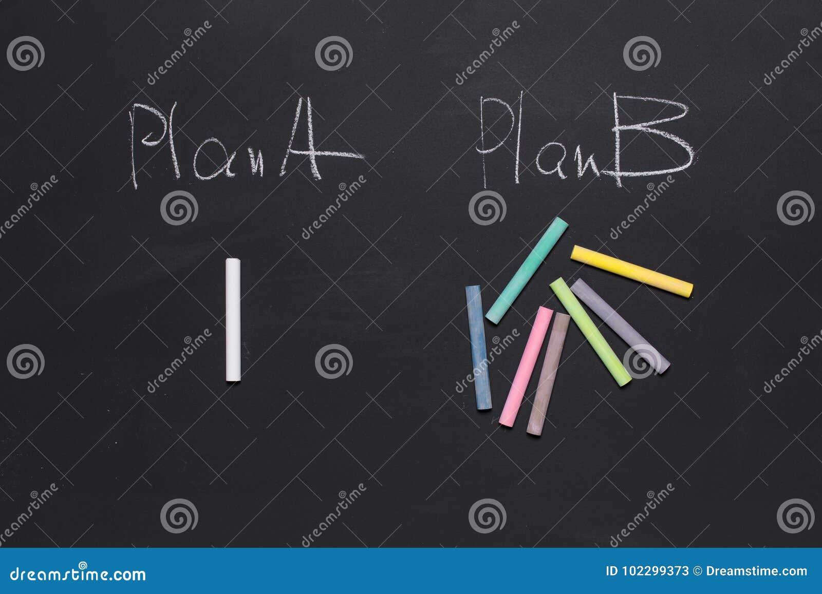 Plan A of B