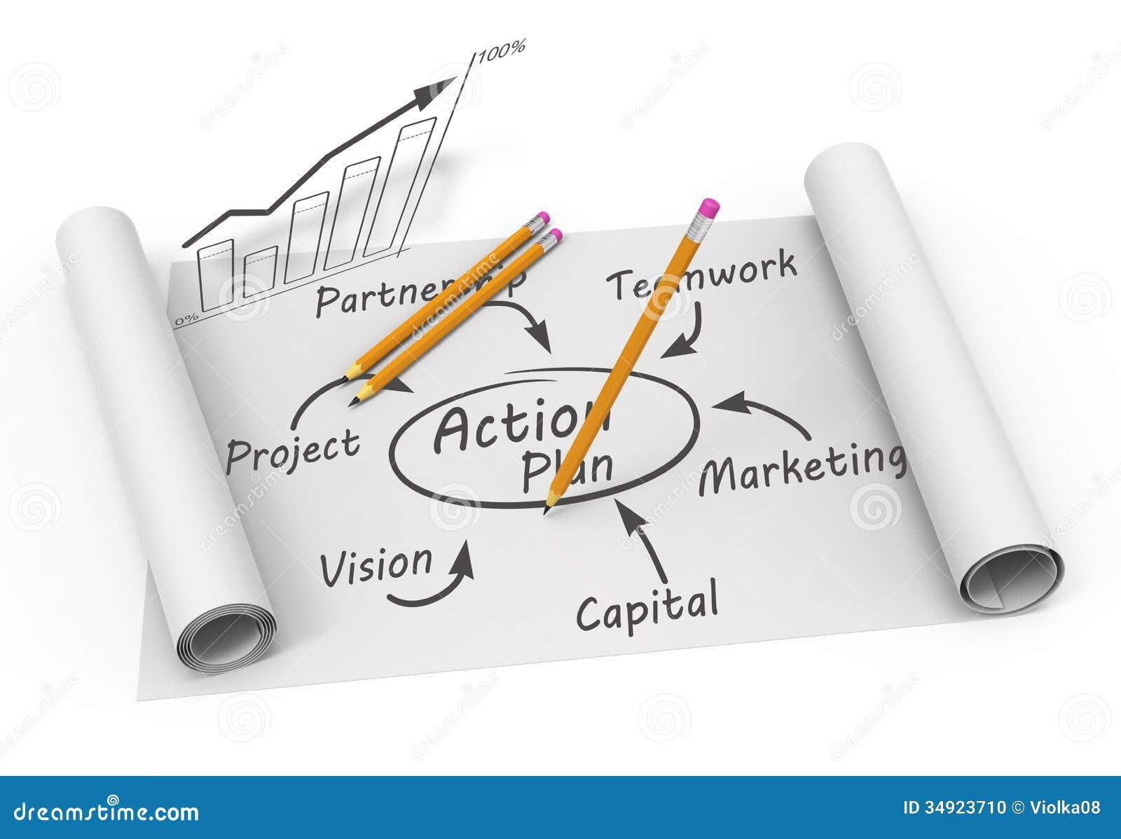 Plan Chart Stock Illustration Illustration Of Organization 34923710