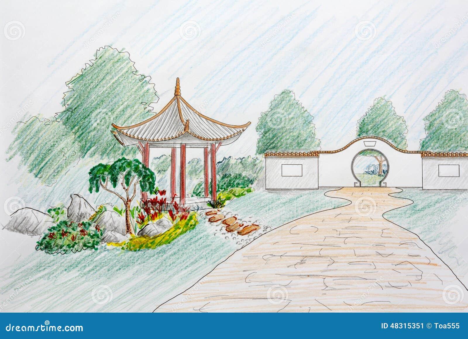 Plan chinois de jardin de conception d 39 architecte for Plan de jardin
