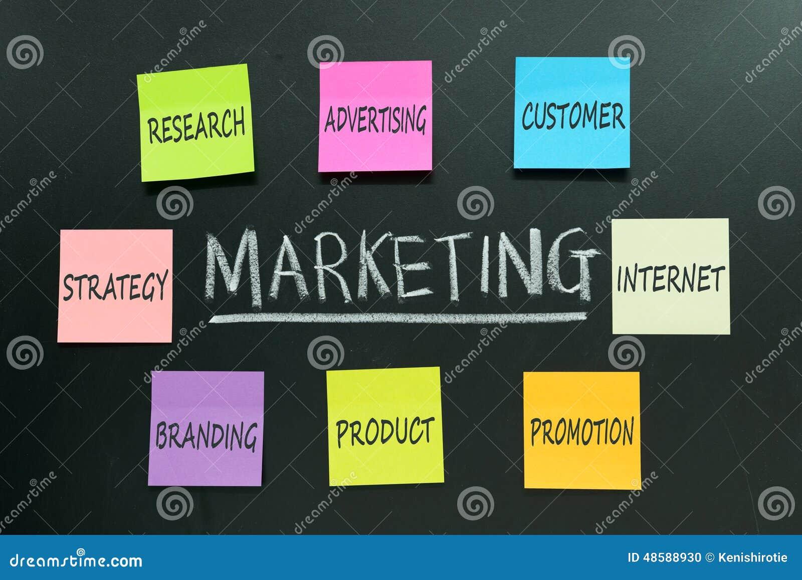 Plan de márketing