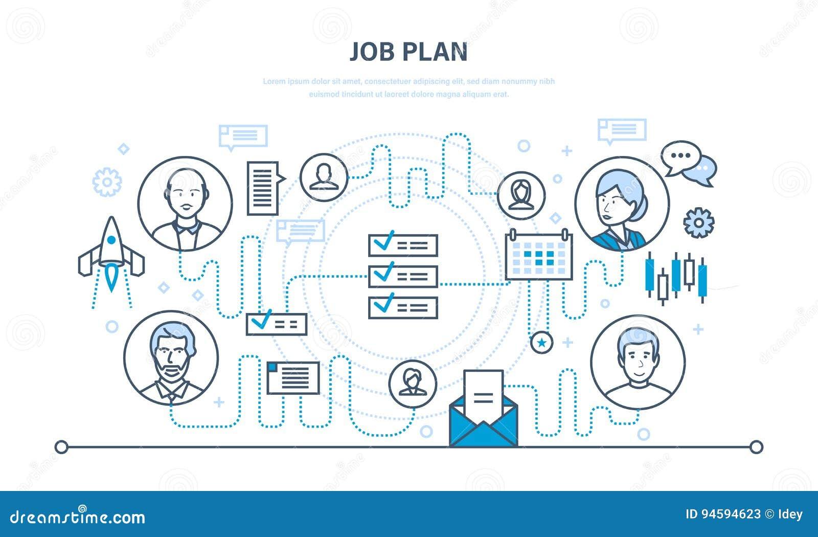 Plan del trabajo, gestión de tiempo, organización, planeamiento, comunicación, planificador de eventos