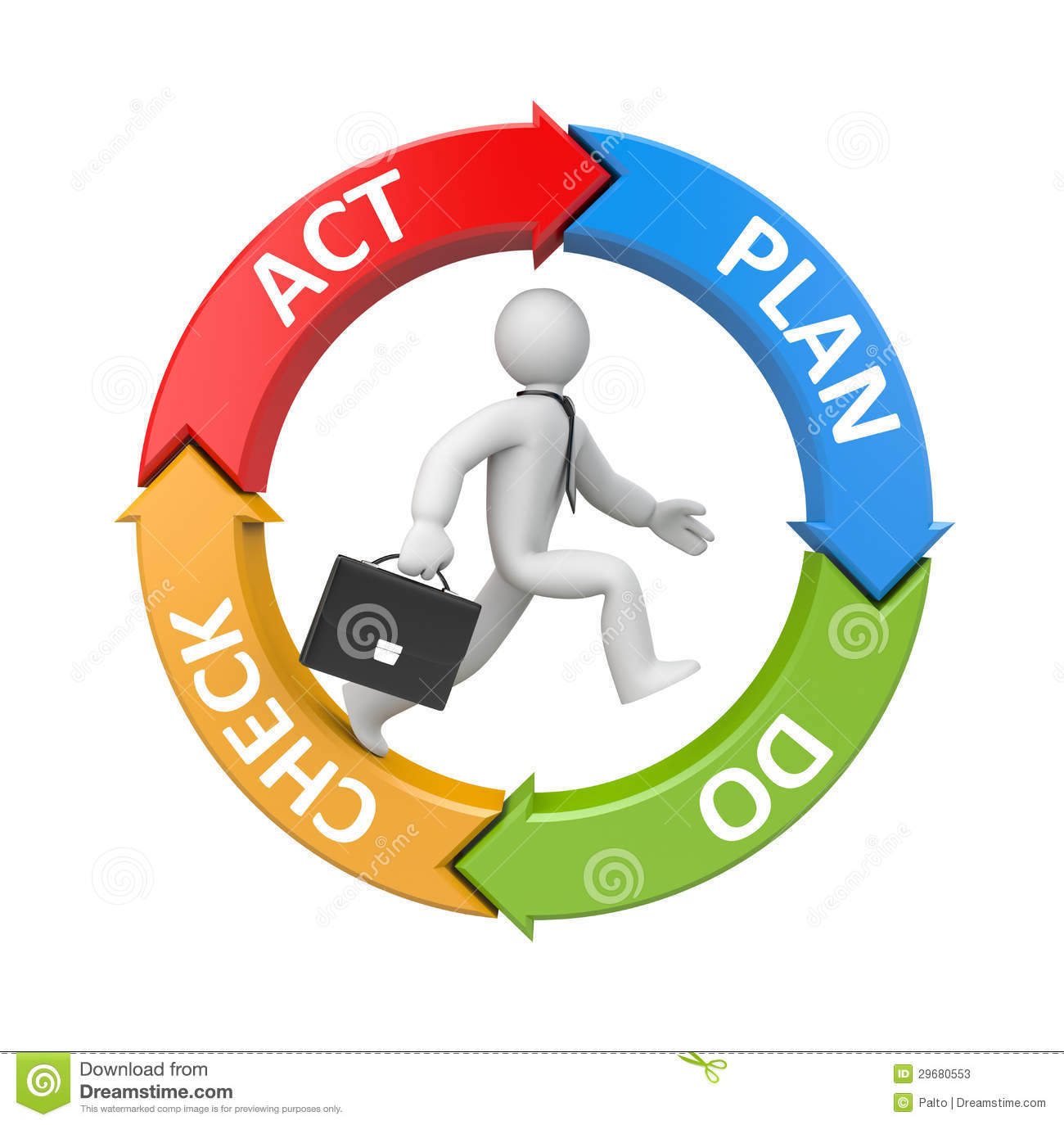plan do check act diagram with running businessman stock photos    plan do check act diagram   running businessman