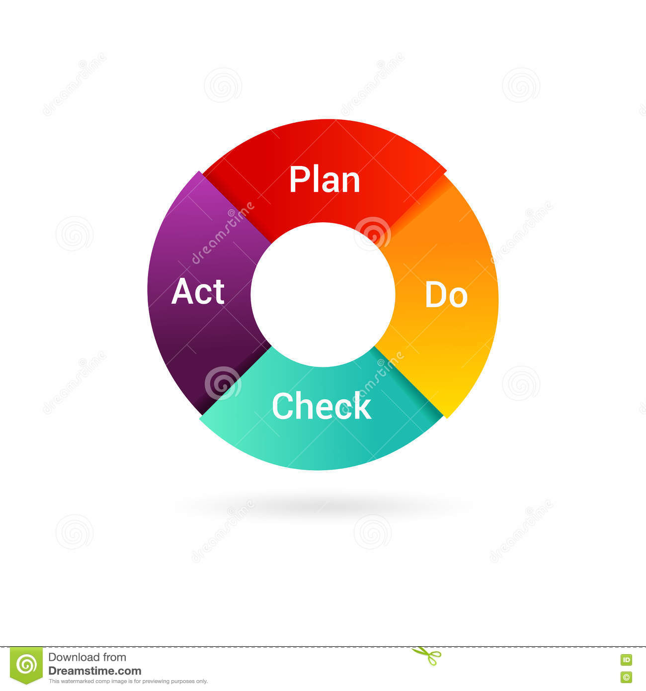 management and continuous improvement Resistance to change is a well-known problem in the change initiatives within  continuous improvement programs employees may be confused, frustrated,.