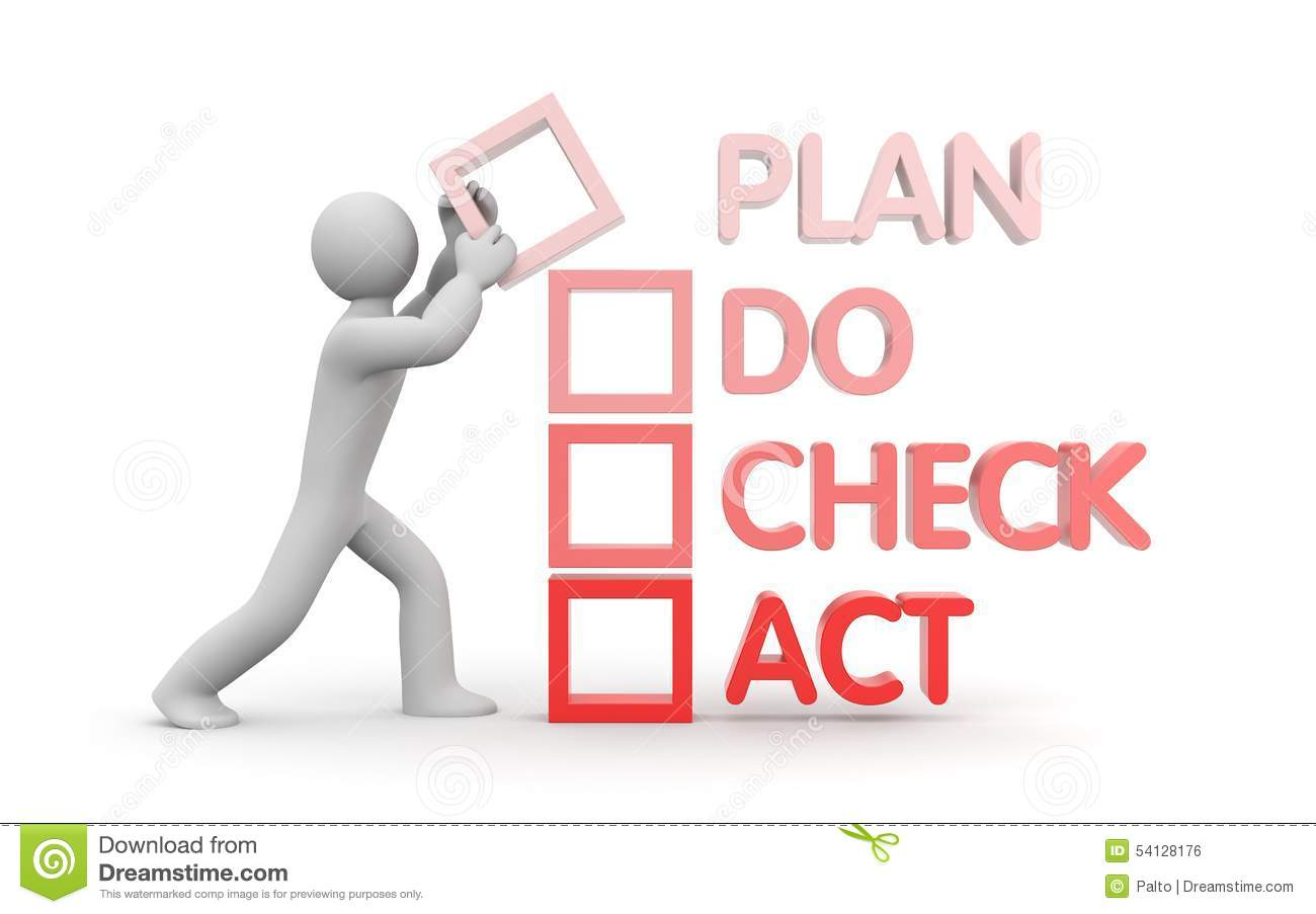 No Credit Check Credit Cards >> Plan Do Check Act Metaphor Stock Illustration - Image: 54128176