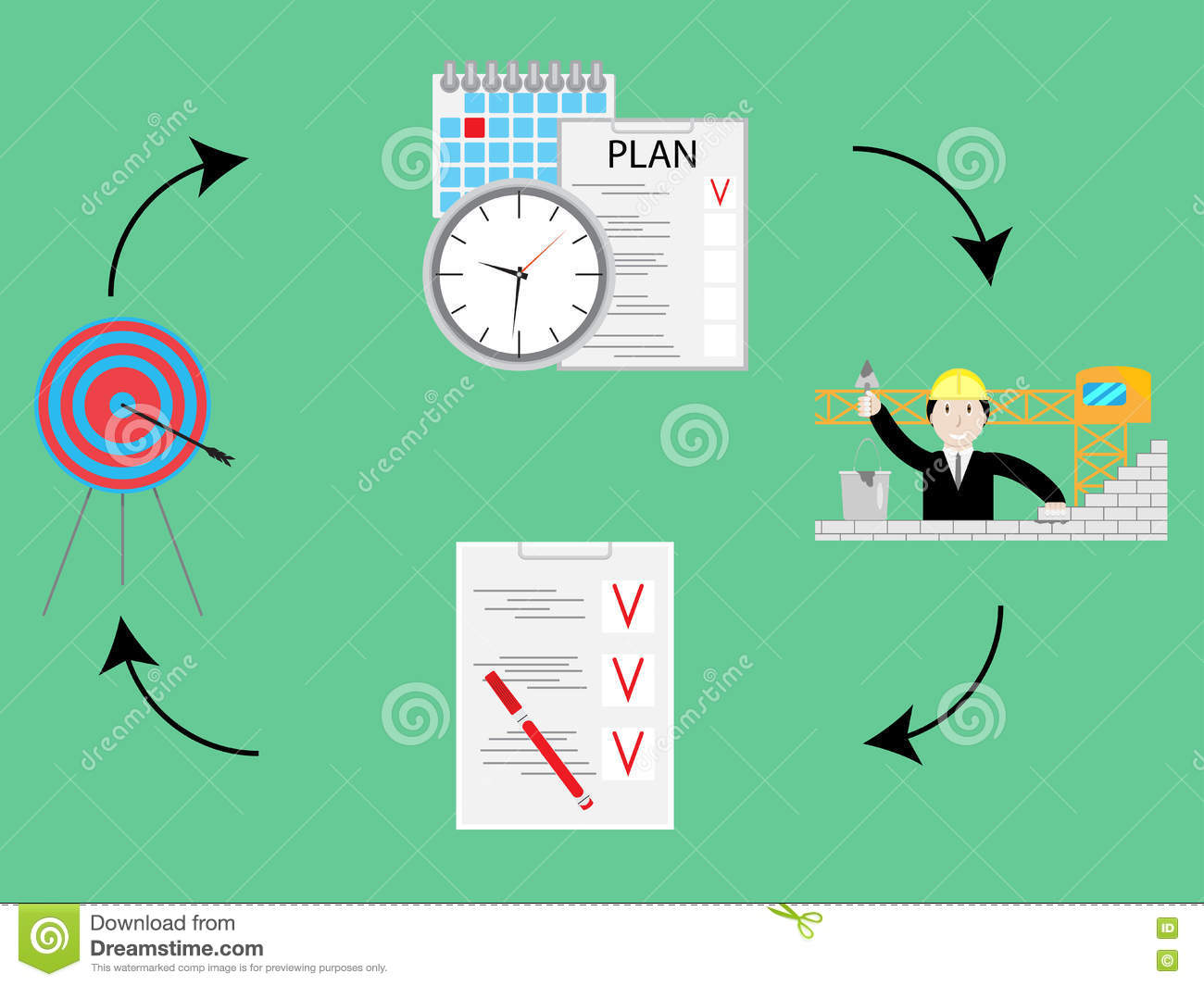 Illustration Of Calendar Method : Plan and do check act pdca cycle concept stock vector