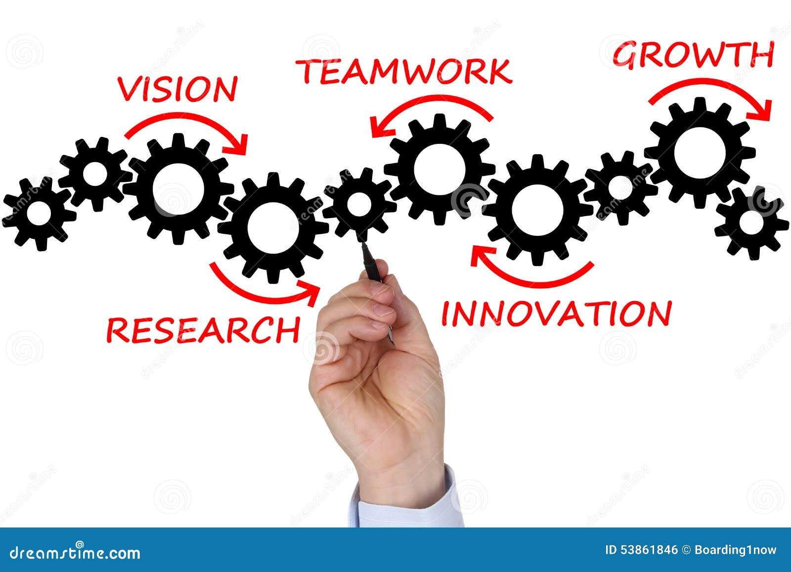 Plan empresarial de la escritura del hombre de negocios para el éxito, el equipo y el crecimiento