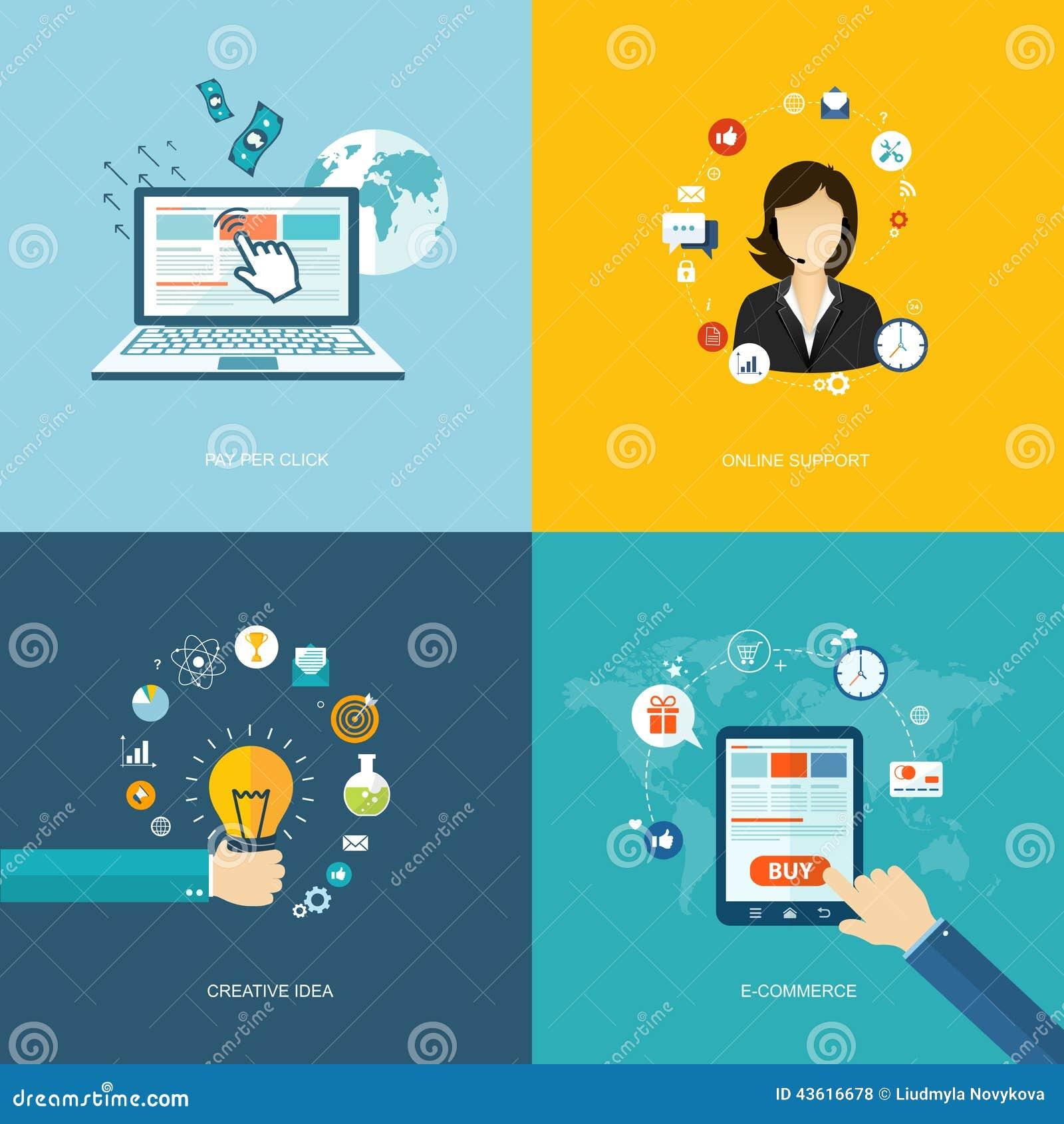 Plan internetbaneruppsättning Online-service, idérik idé, e-comm
