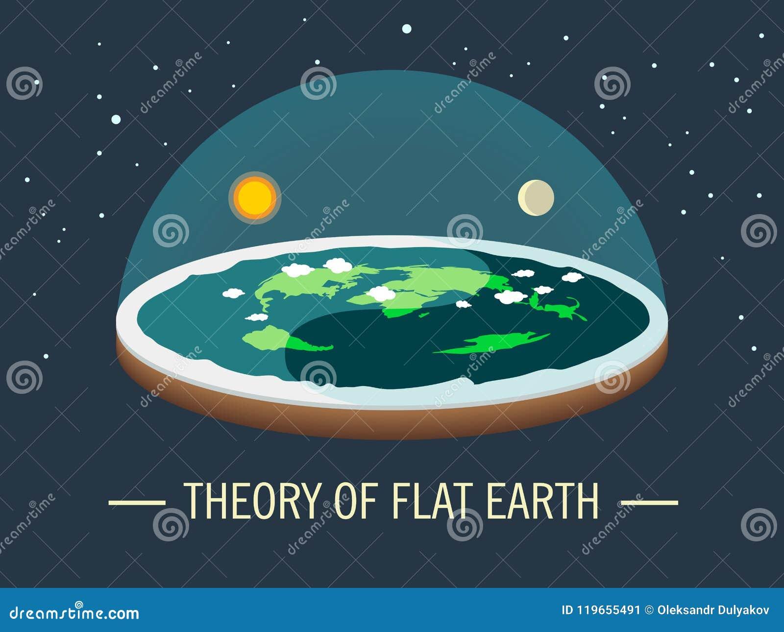 Plan jord med atmosfär med solen och månen Forntida tro i plant jordklot i form av skivan