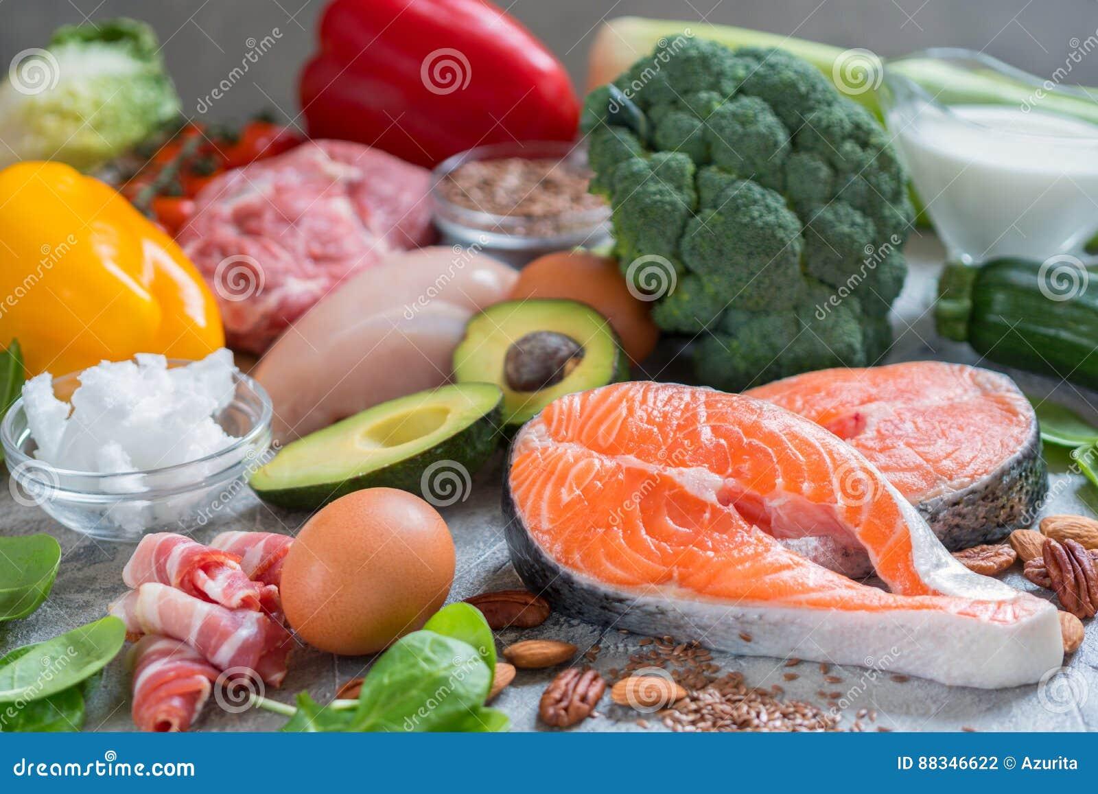 Plan ketogenic de repas de régime de cétonique de consommation carburateur sain de nourriture de bas