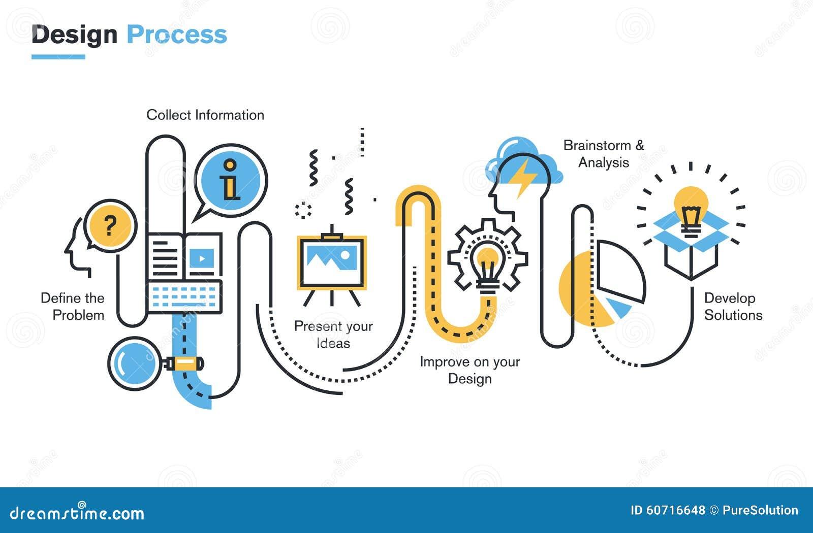 Plan linje illustration av designprocessen