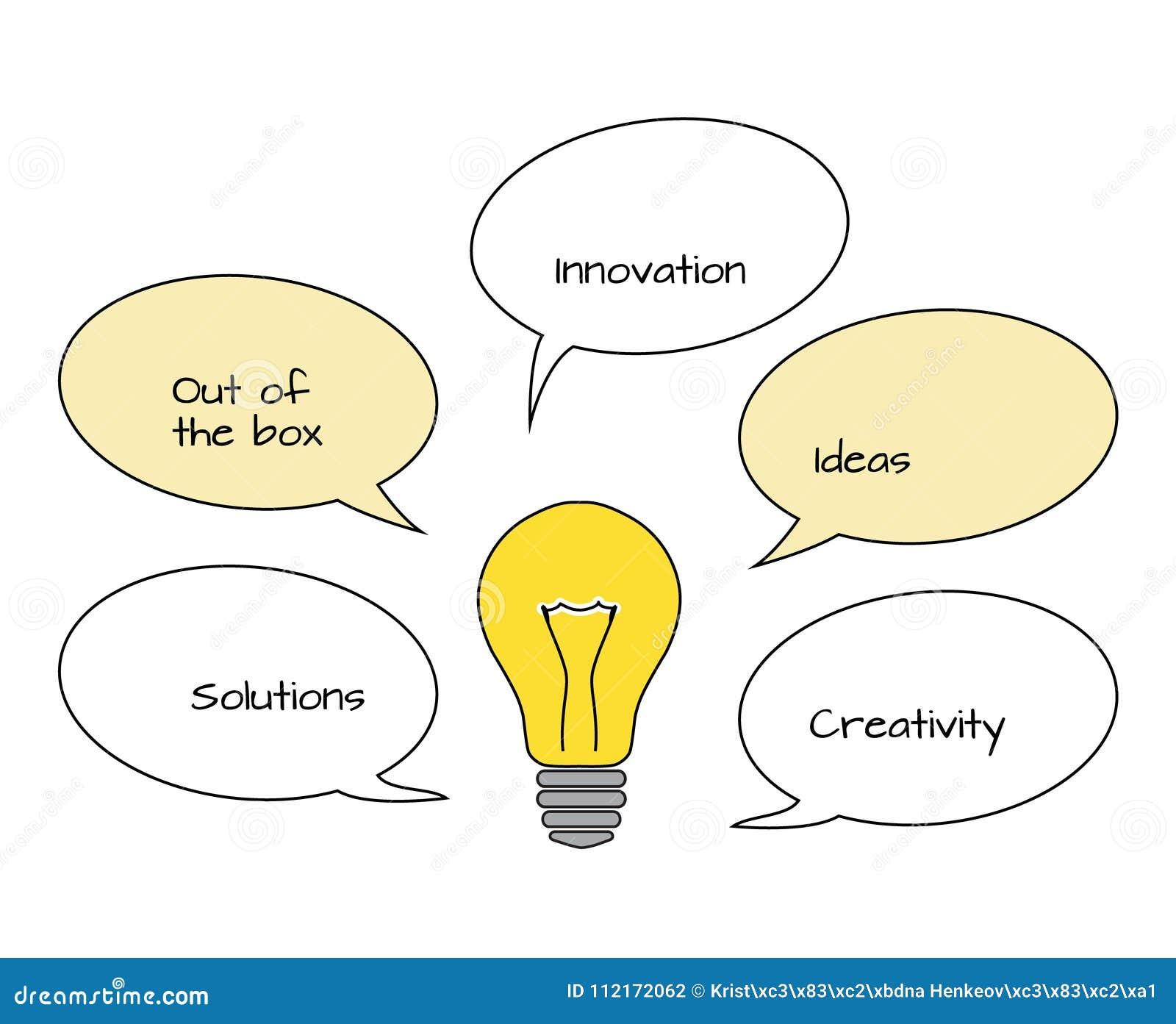Plan ljus kula med anförandebubblor och textkreativitet, solutio