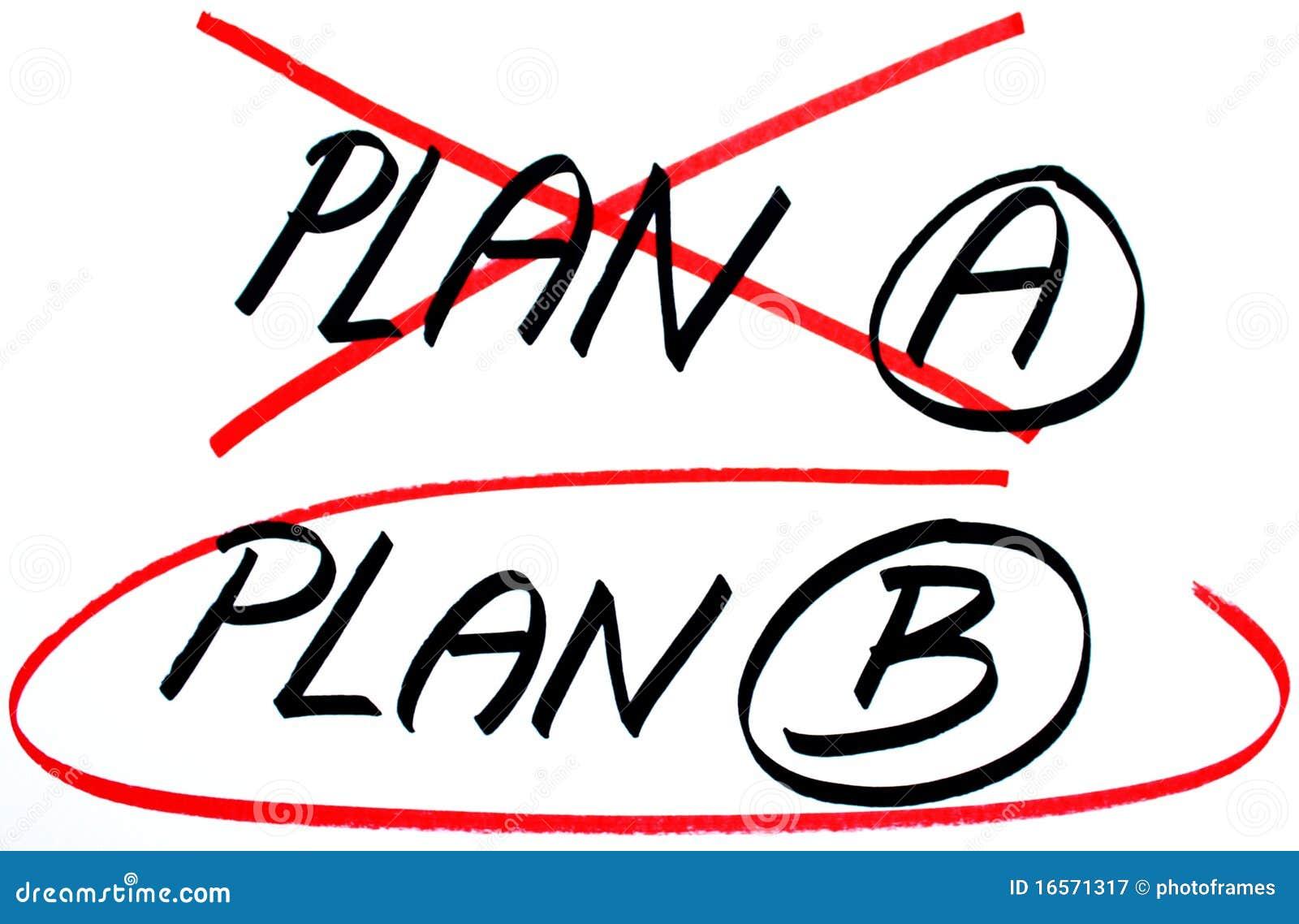 Plan B Options
