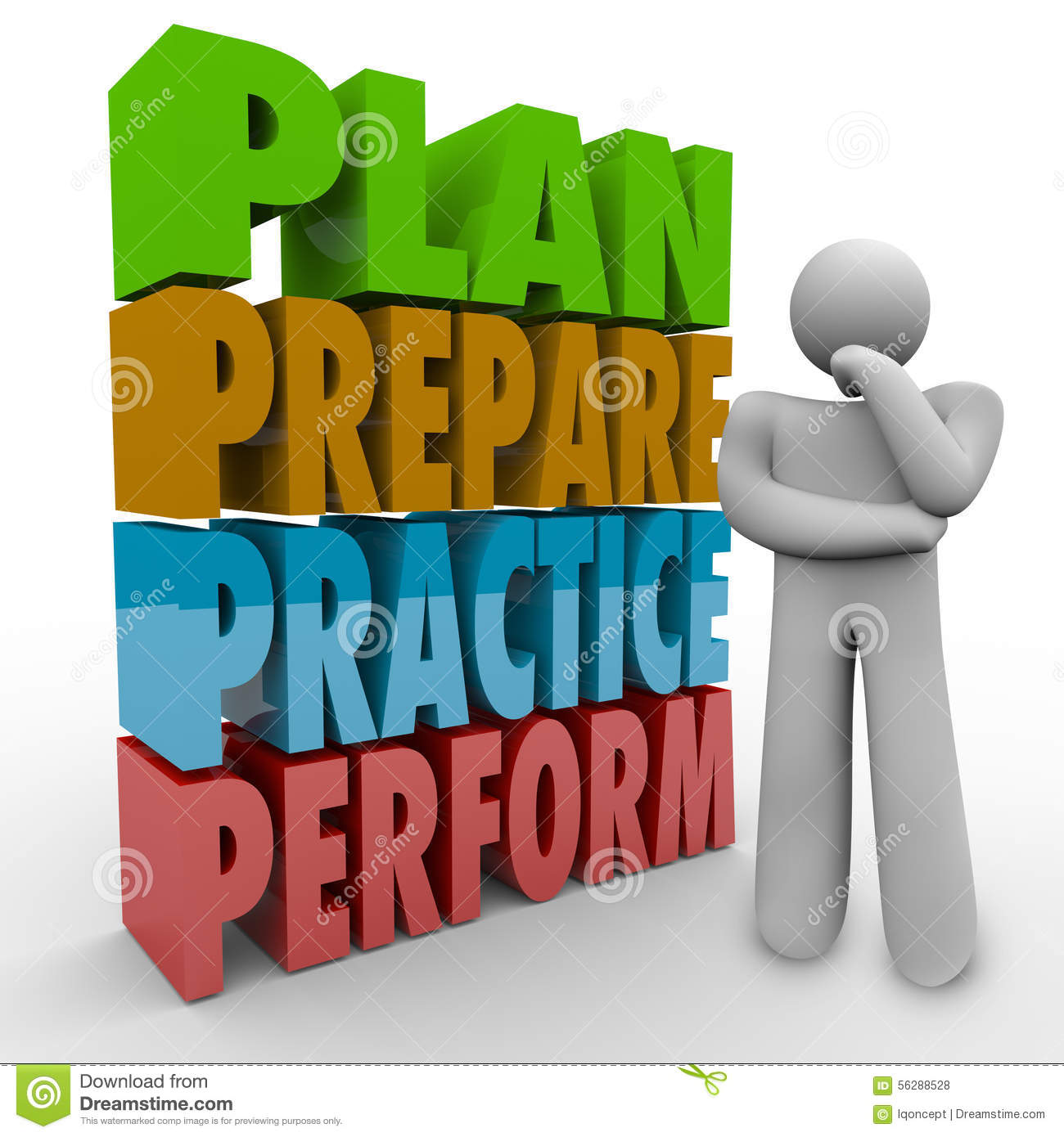 Plan, Prepare, Practice and Perform words and thinking person focusing ...