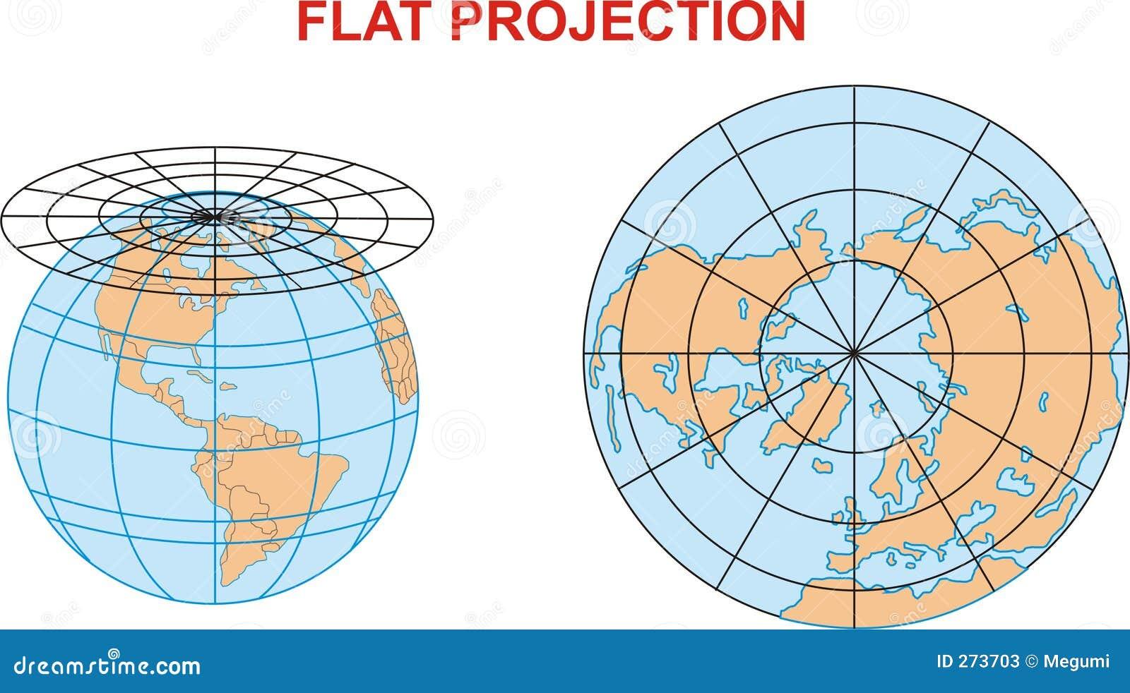 Plan värld för översiktsprojektion
