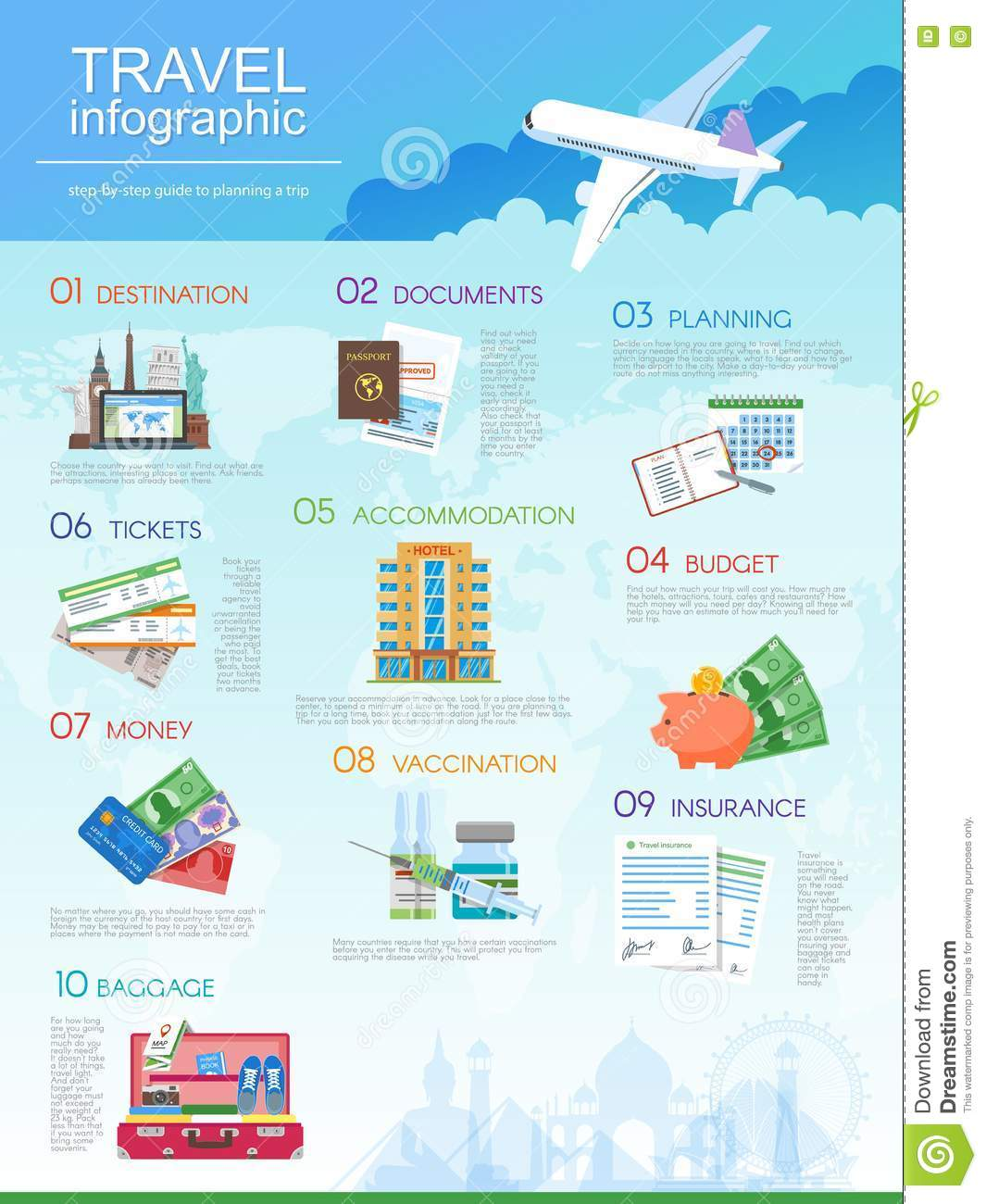 Plan your travel infographic guide vacation booking for Design guide for hotels