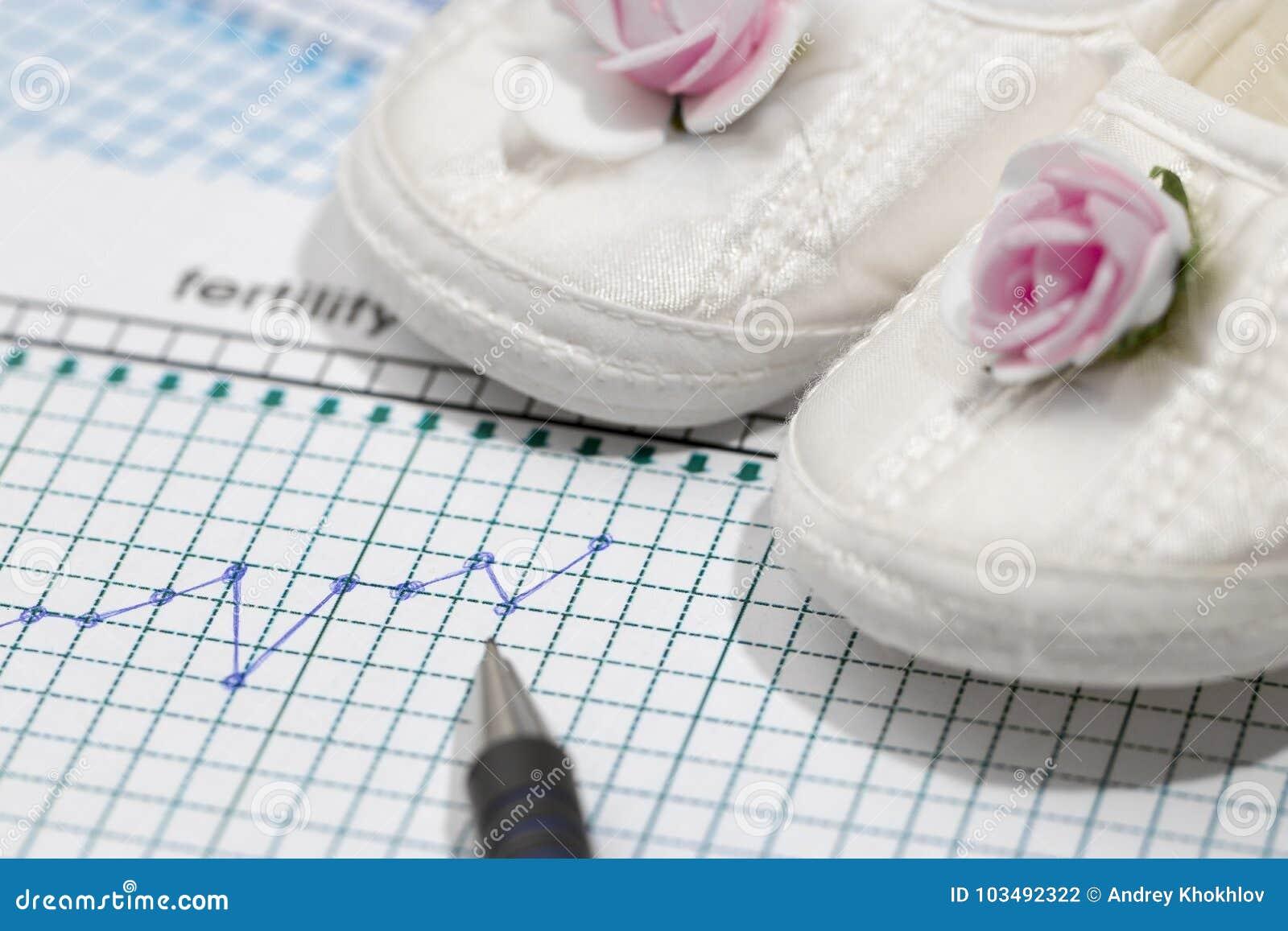 Planeamento da gravidez A carta da fertilidade