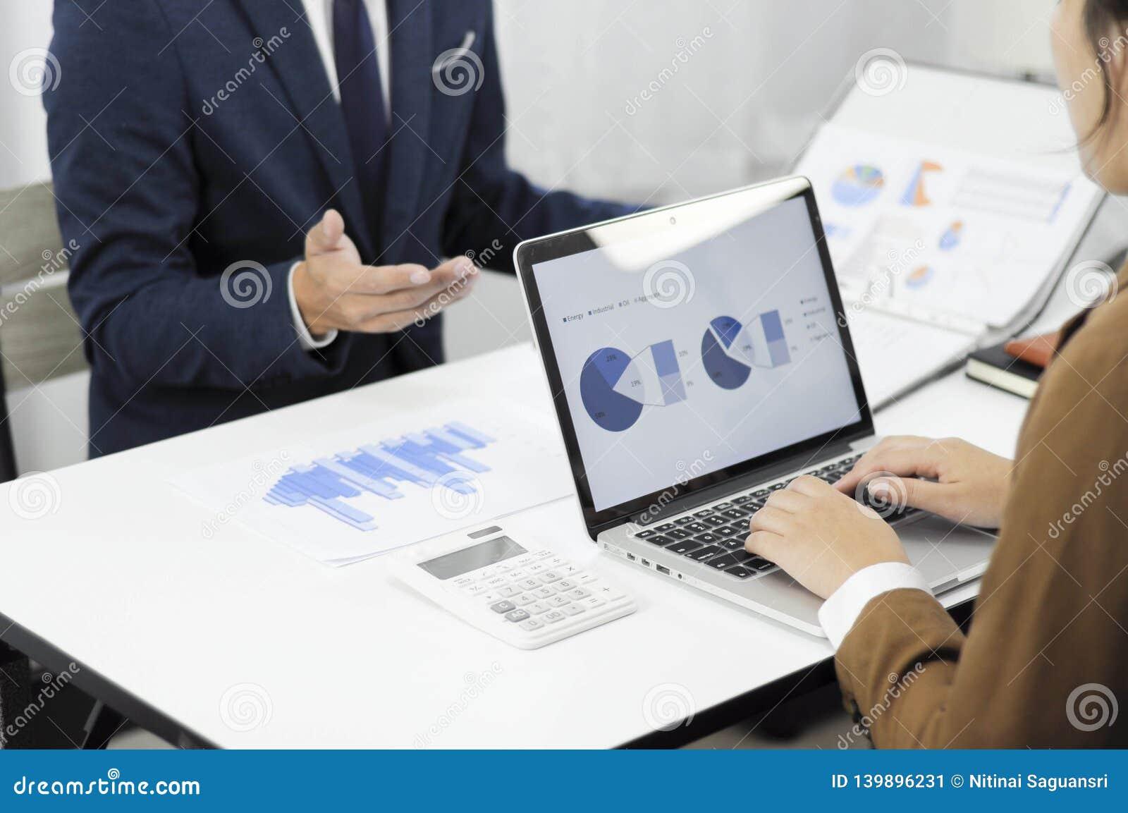 Planeamiento de la contabilidad, gestión de inversiones, encontrando a consultores, estudio de la gestión, presentación de ideas