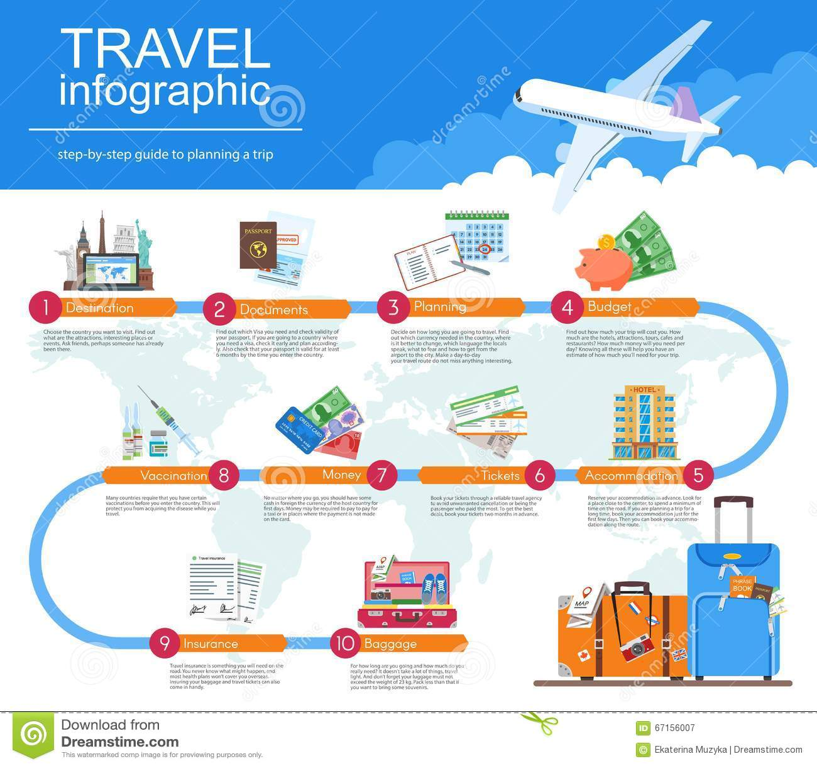 Planeie seu guia infographic do curso Conceito do registro das férias Ilustração do vetor no projeto liso do estilo
