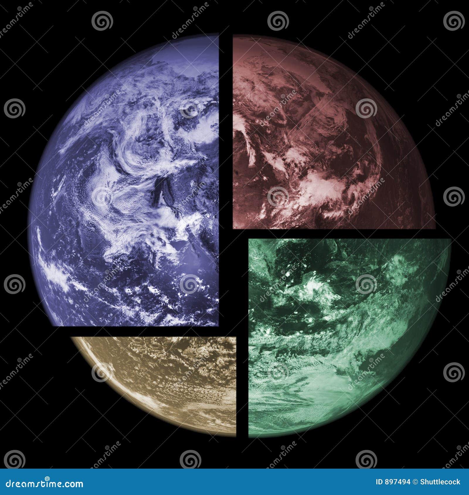 Planet serię naziemne